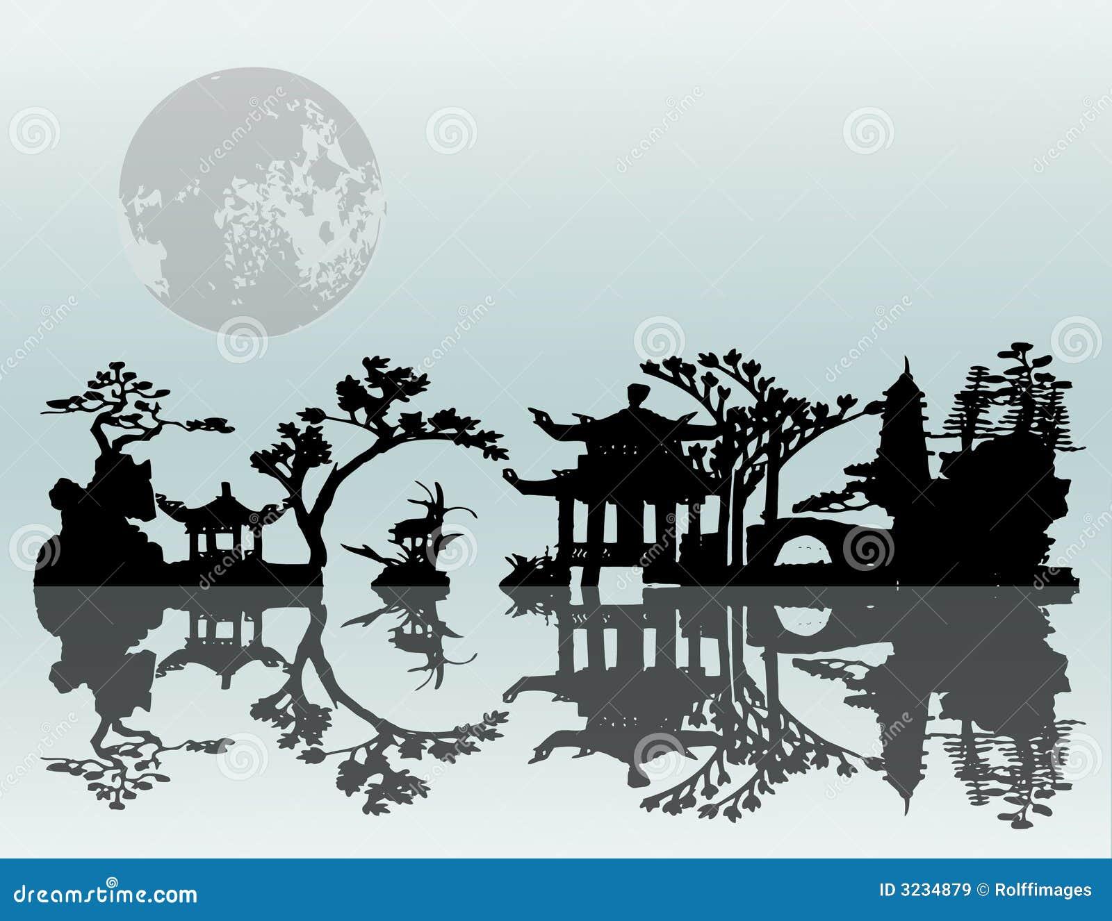 азиатский вектор ландшафта