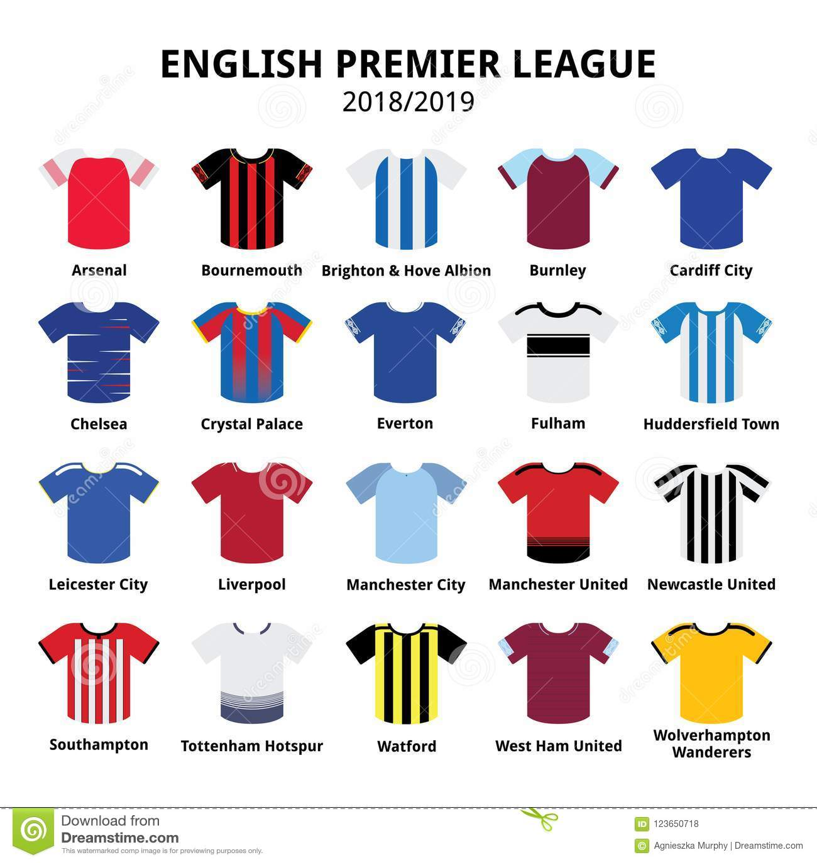 Английские лиги по футболу