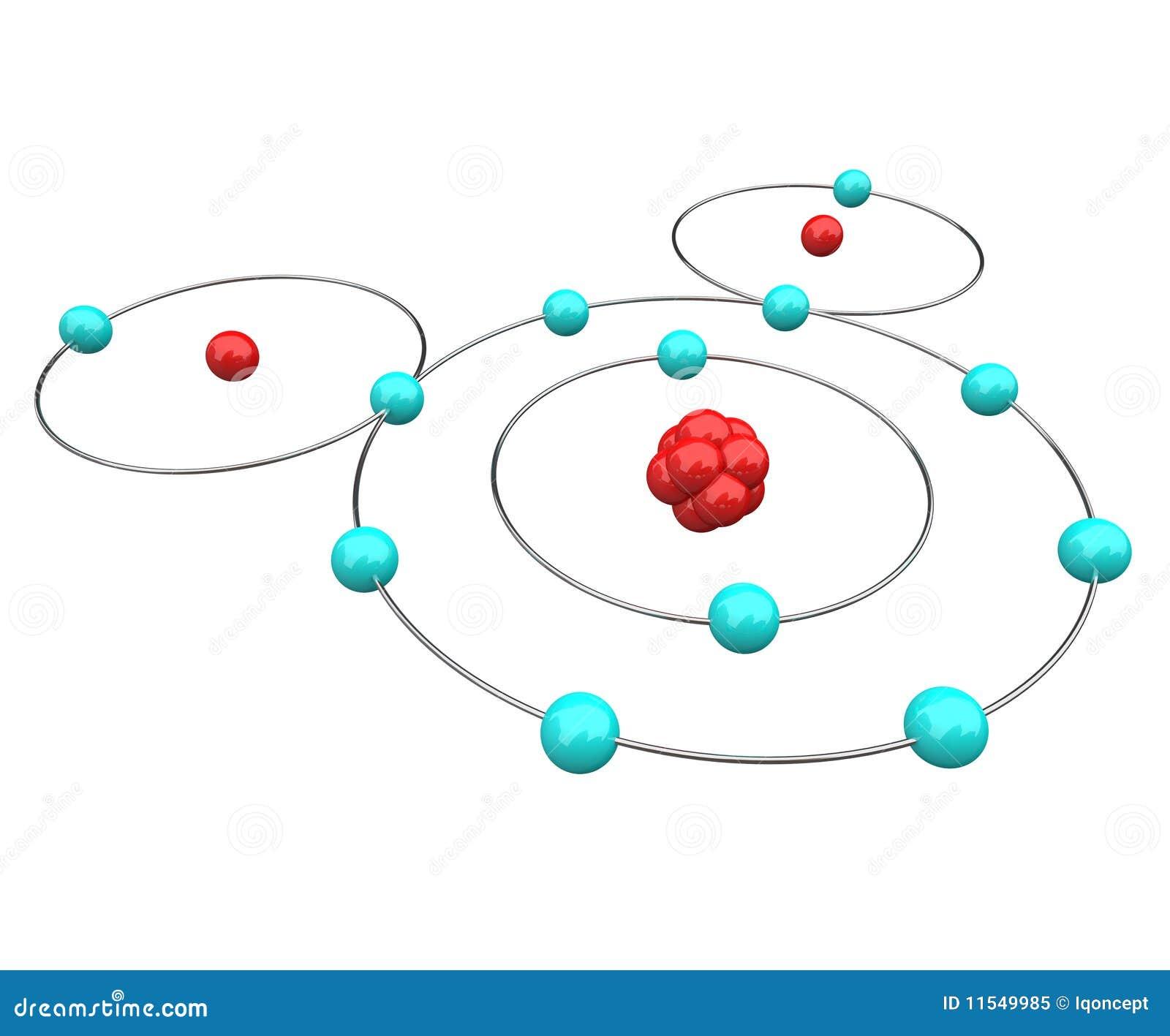 Как в схеме атома определять протоны и нейтроны