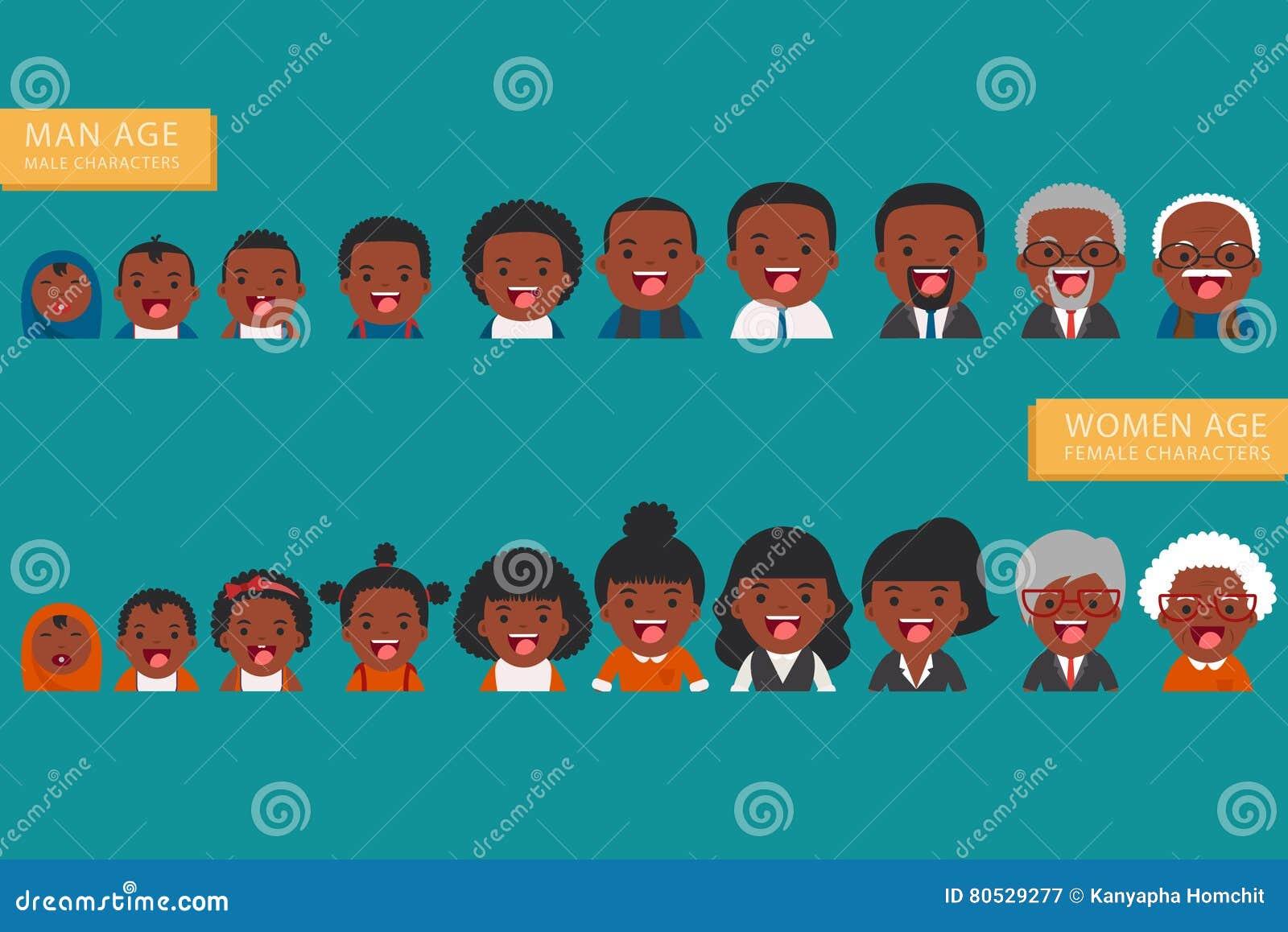 Афро-американские этнические поколения людей