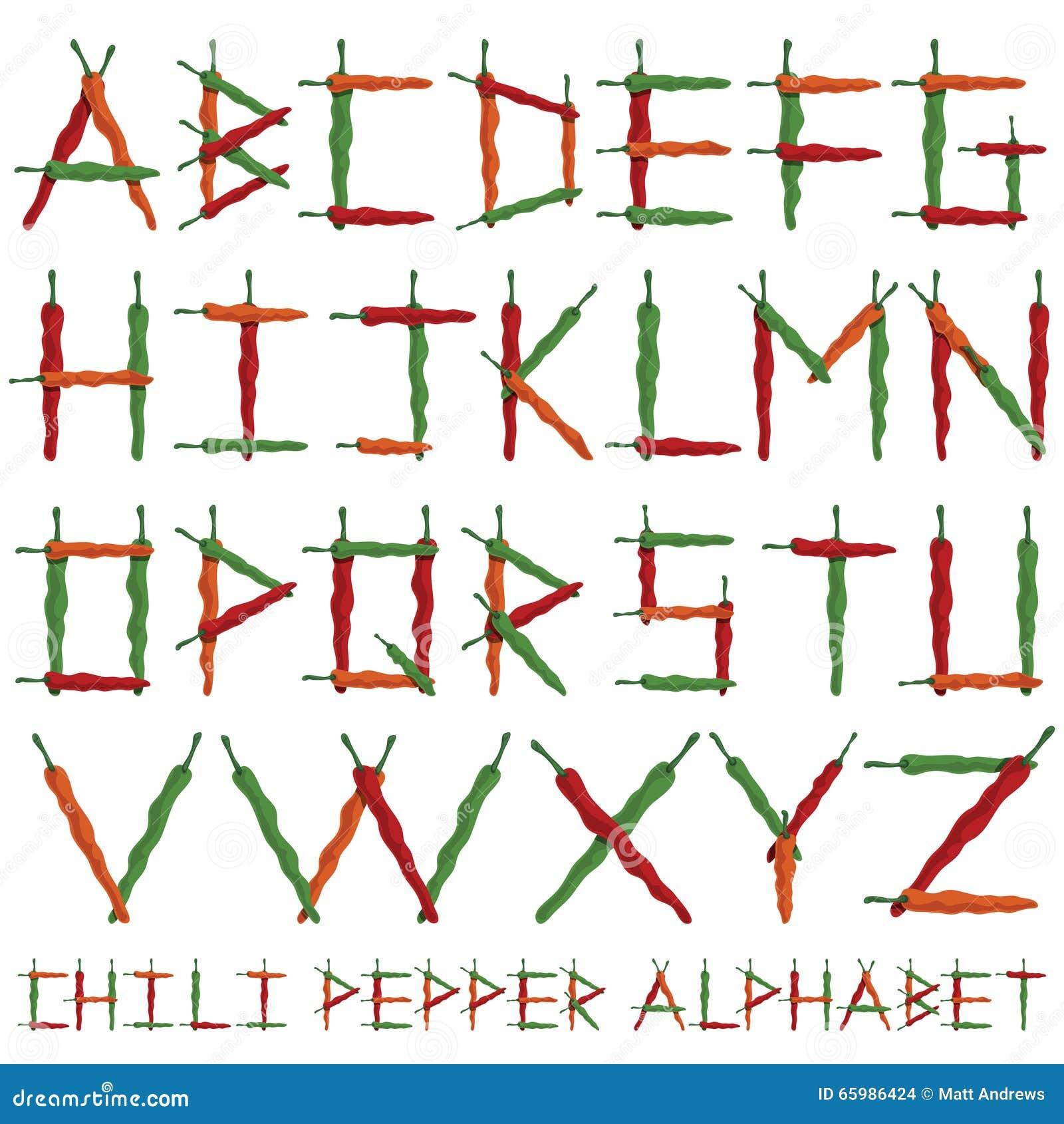 Алфавит перца Chili