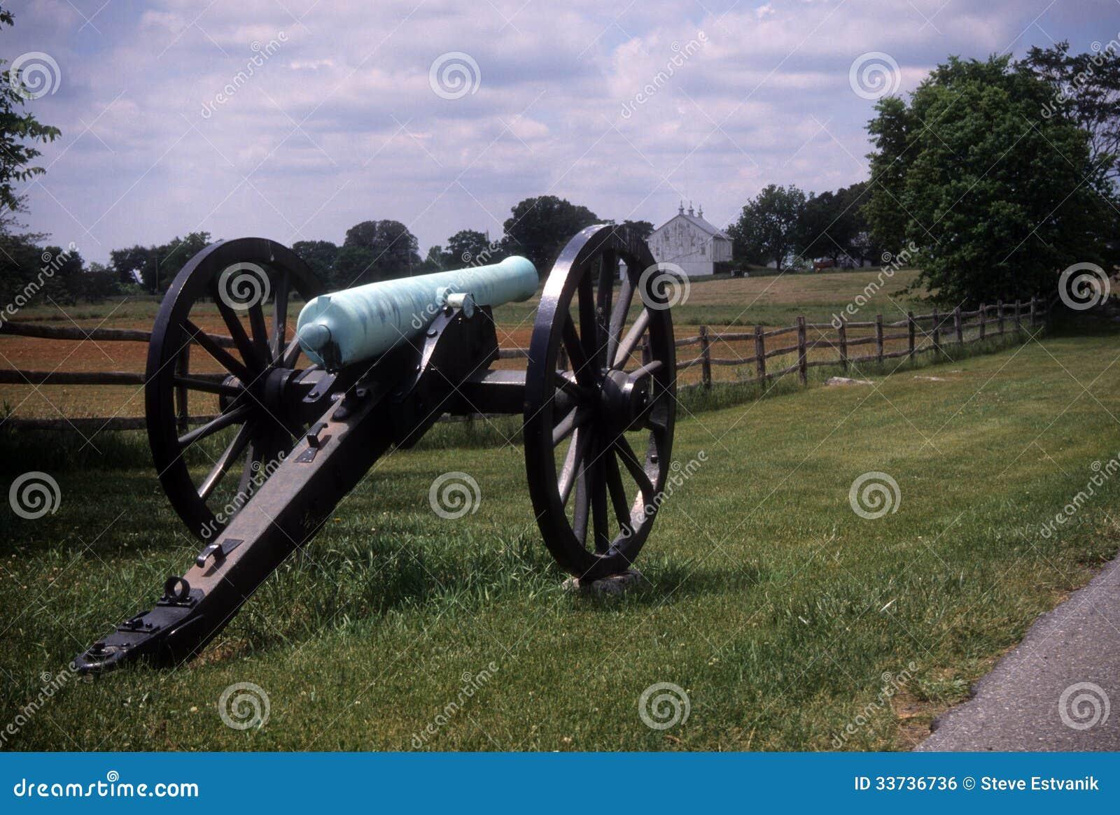 Батарея артиллерии Наполеона