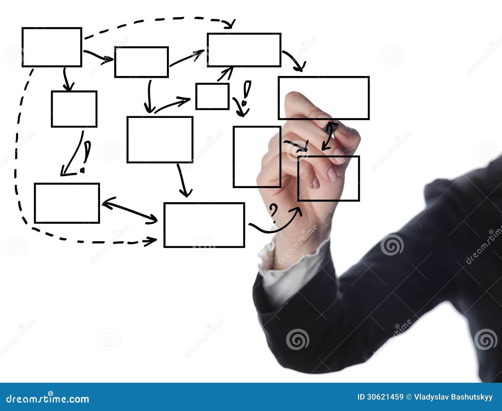 Бизнесмен писать диаграмму отростчатой схемы технологического процесса
