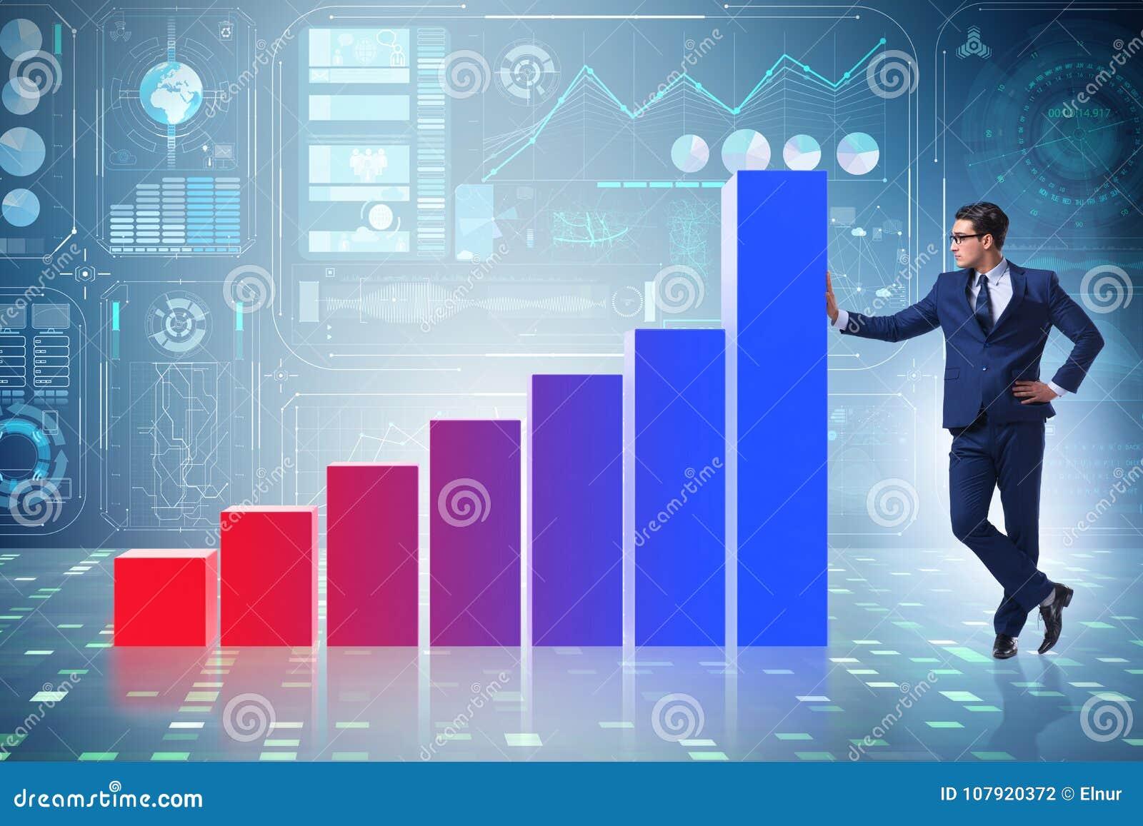 Бизнесмен стоя рядом с диаграммой в виде вертикальных полос в концепции дела