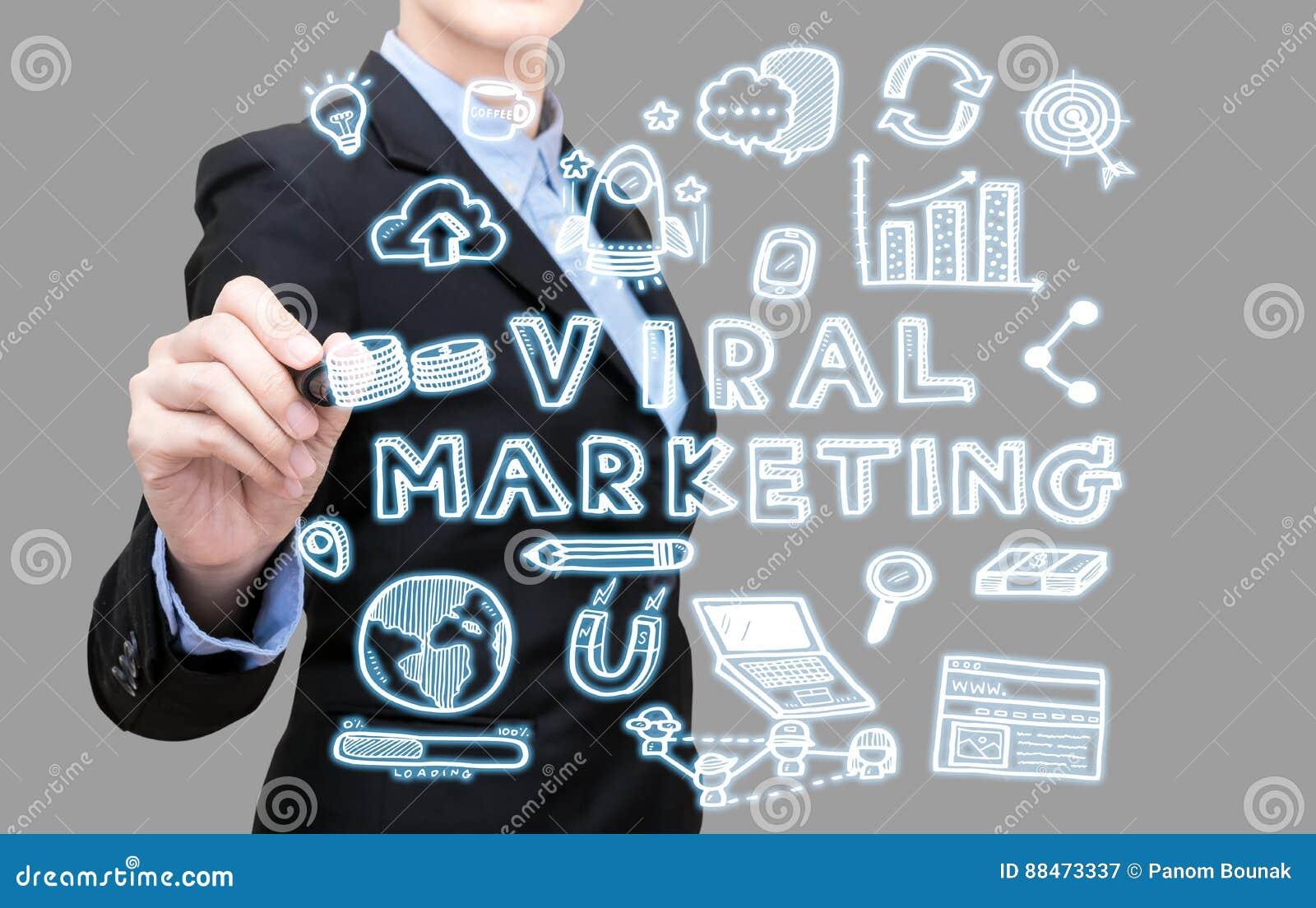 бизнес план обучения персонала
