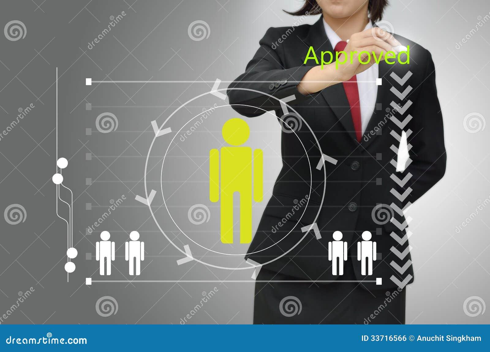 Бизнес-леди (hr) выбрала талант персоны