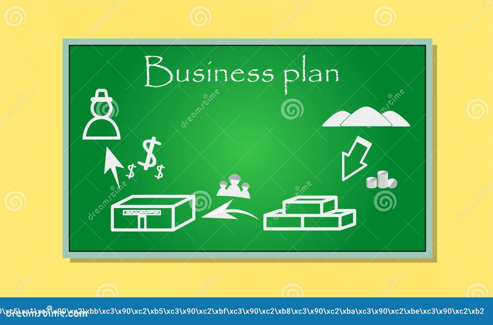 Бизнес план доски бизнес план по бакалее