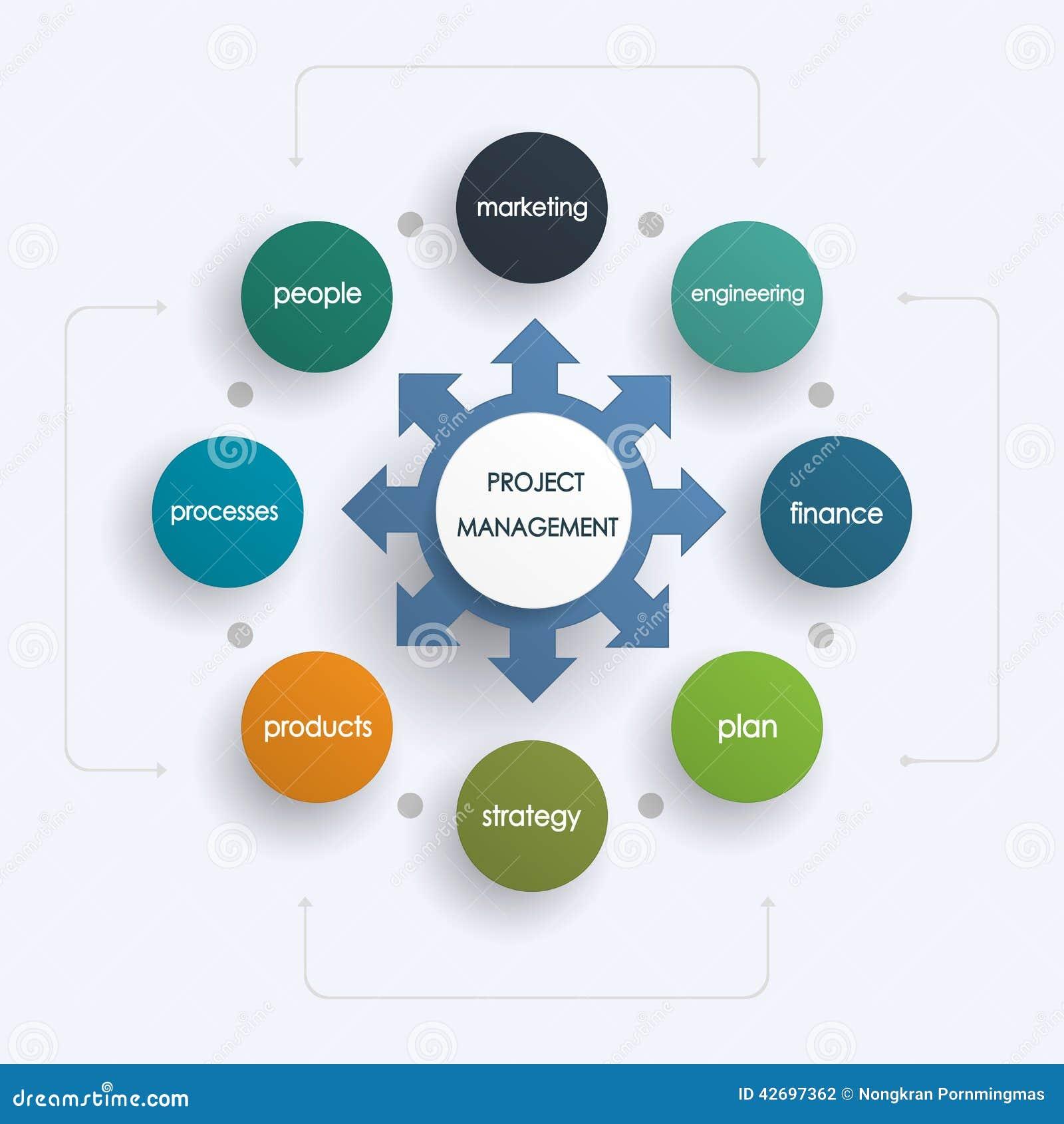 Бизнес план руководителей бизнес план на мероприятие