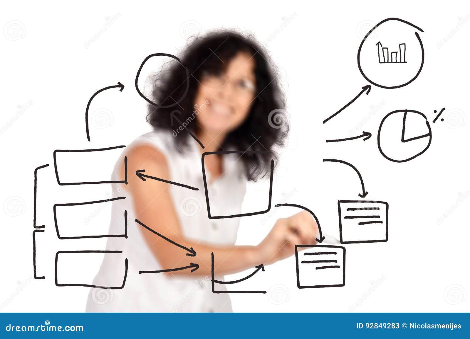 Бизнес план женский график безубыточности бизнес плана