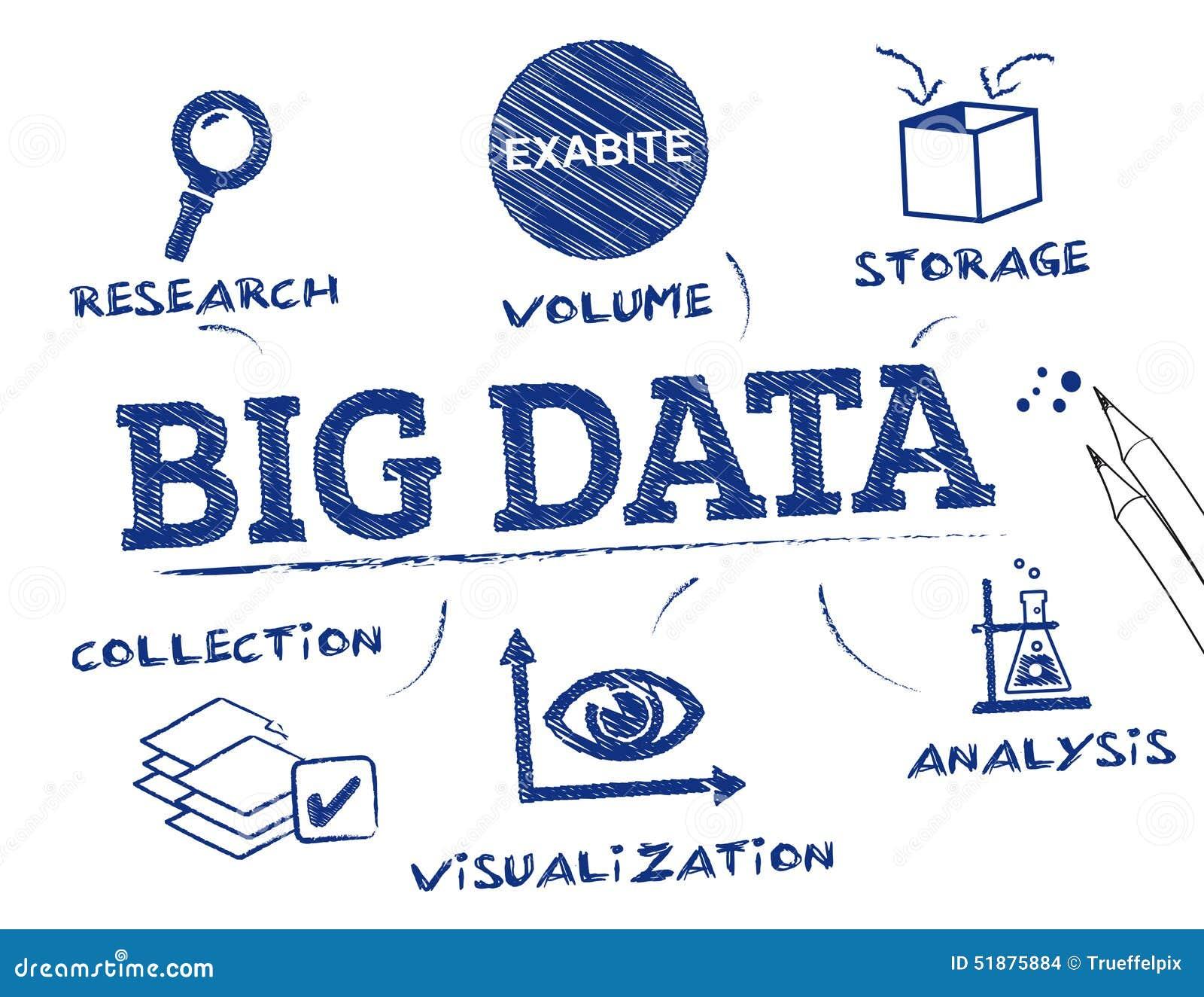 Большая диаграмма данных