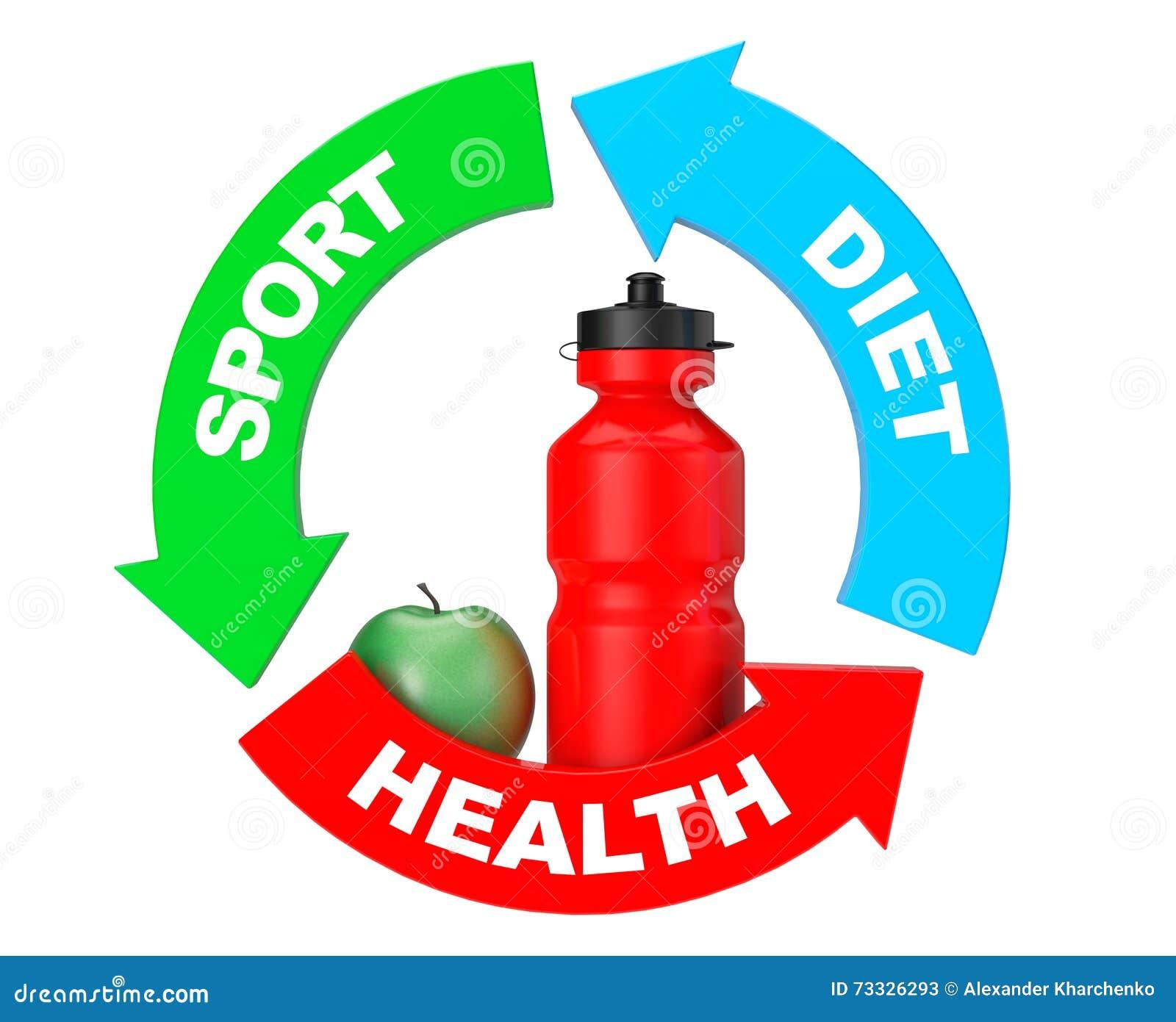 Бутылка с водой спорта с зеленым Яблоком в диаграмме ...