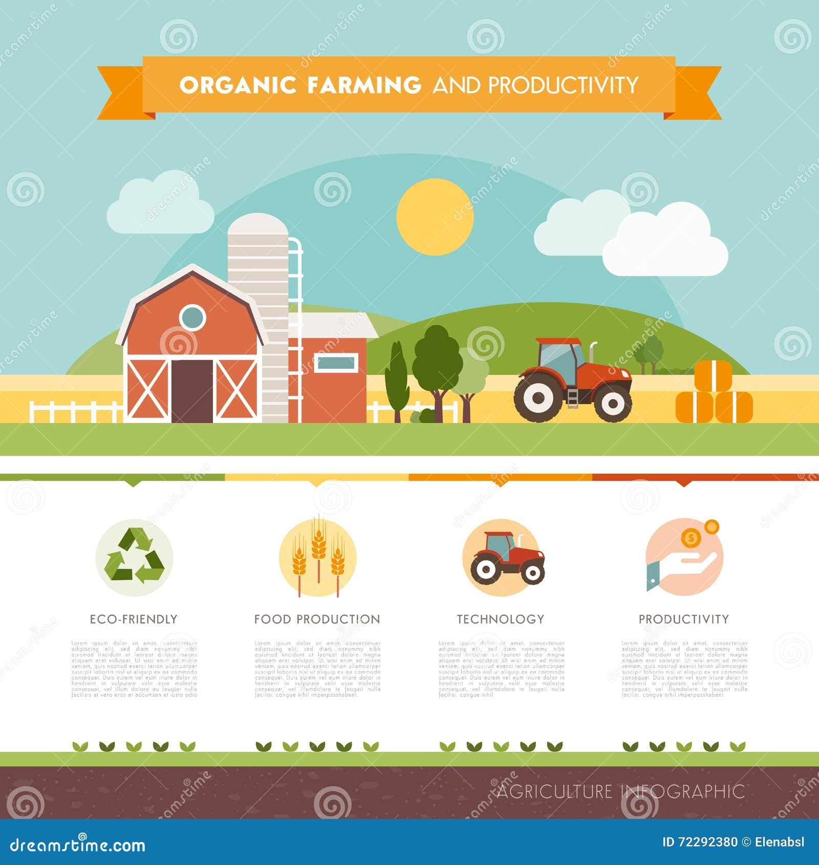 Download быть фермером органический иллюстрация вектора. иллюстрации насчитывающей промышленно - 72292380