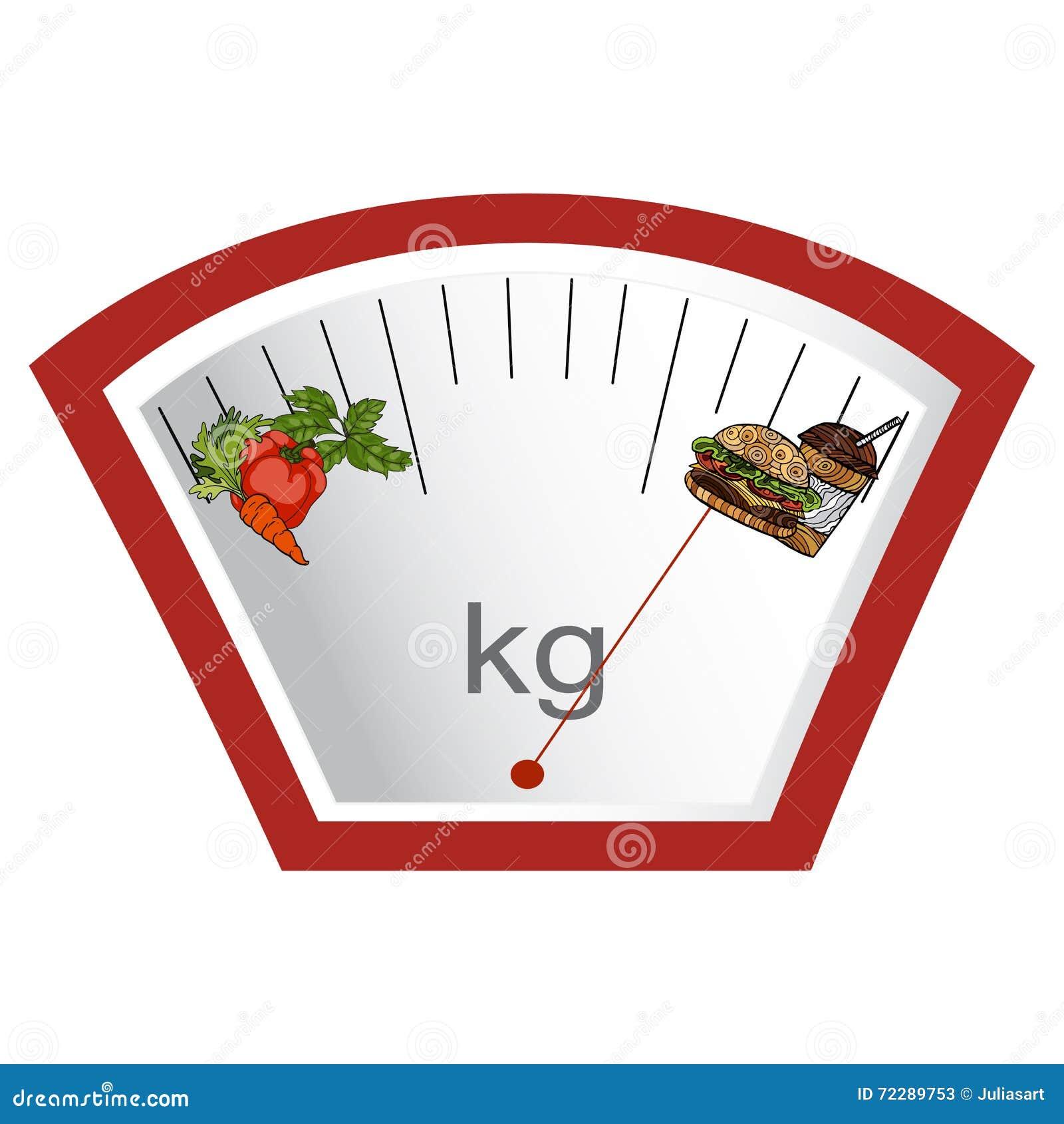 Download вектор вычерченная рука Концепция потери веса, здоровый и Unhe Иллюстрация вектора - иллюстрации насчитывающей плодоовощ, аппликатора: 72289753