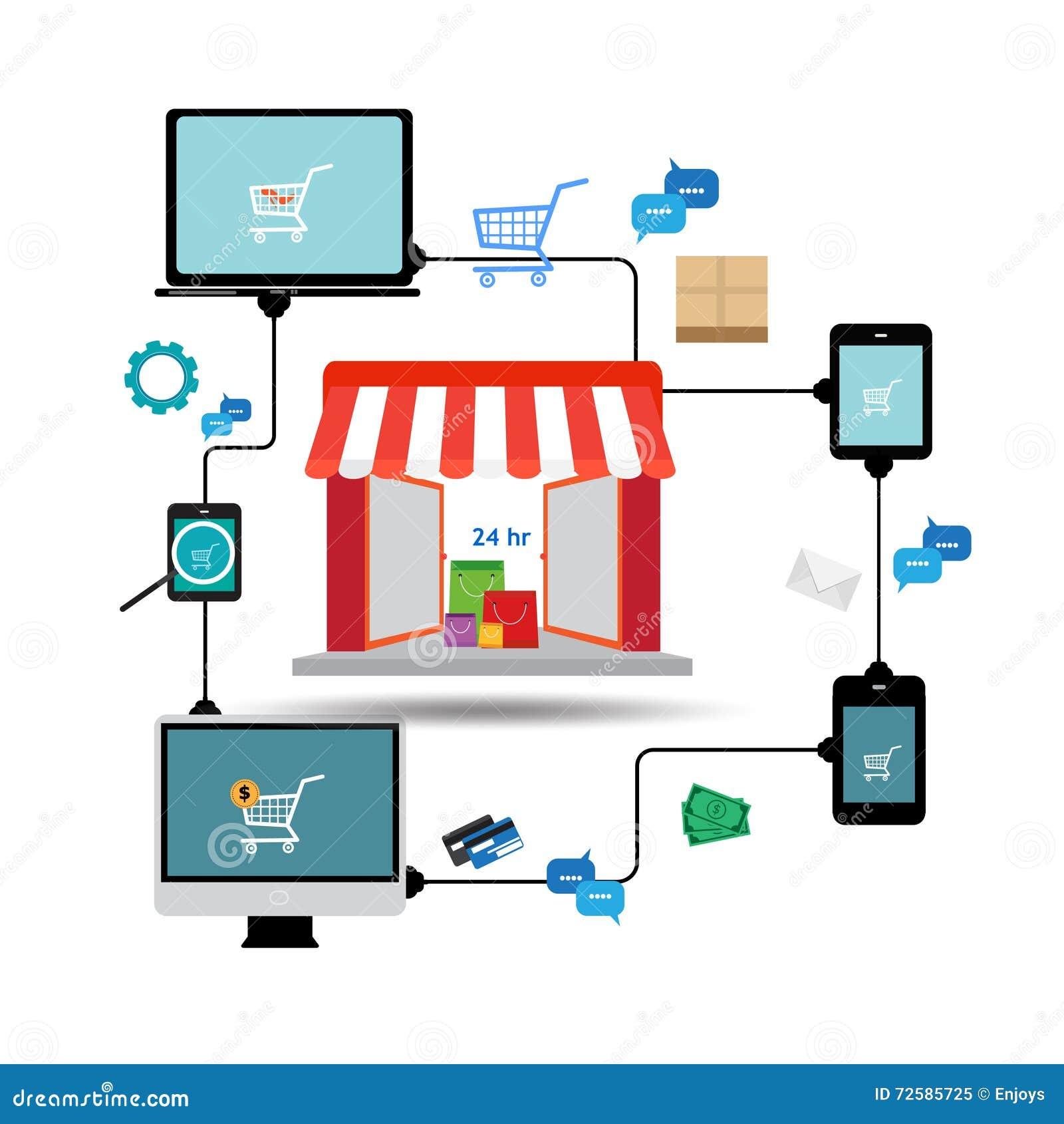 Схема кредита онлайн банк онлайн заявка на кредит кунгур