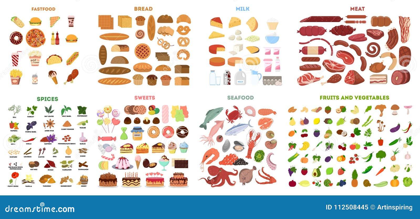 Весь комплект еды