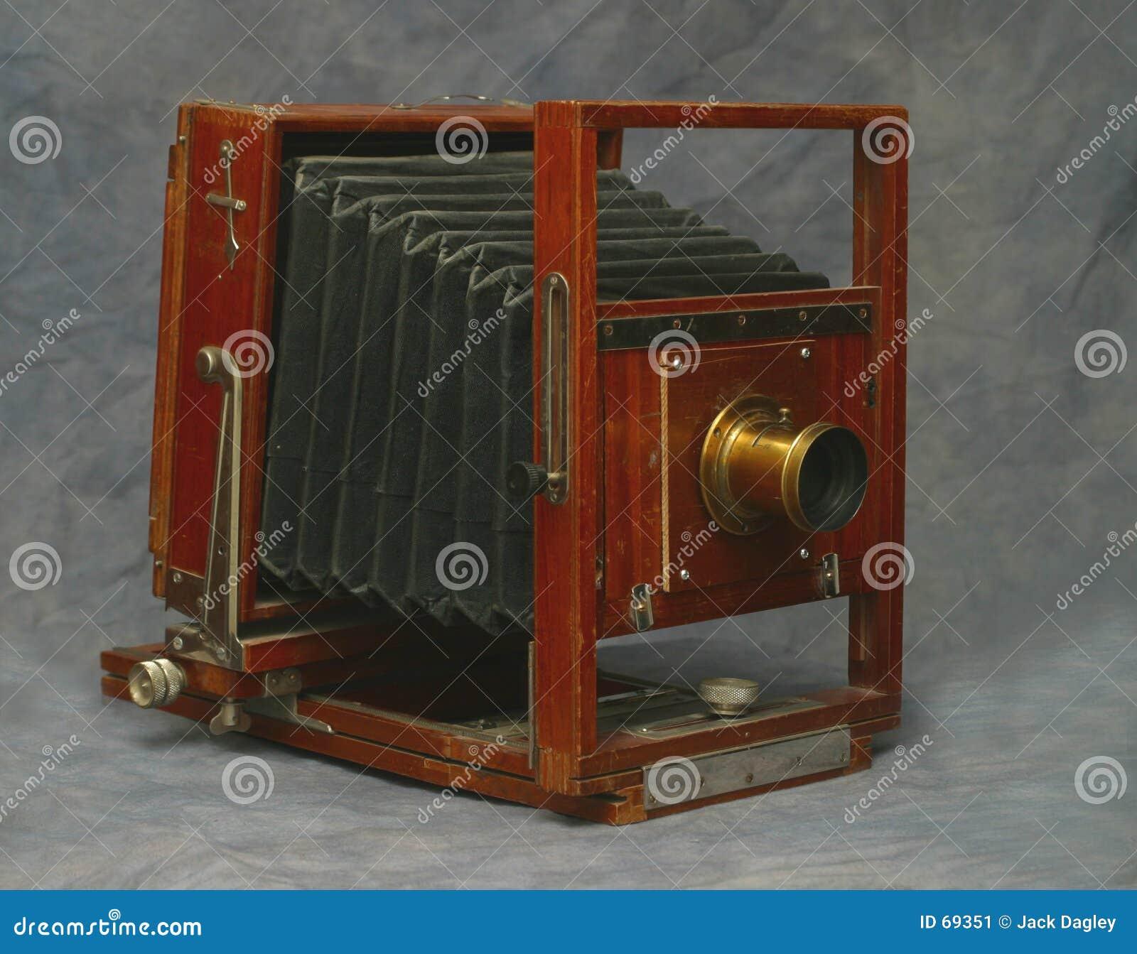 взгляд камеры