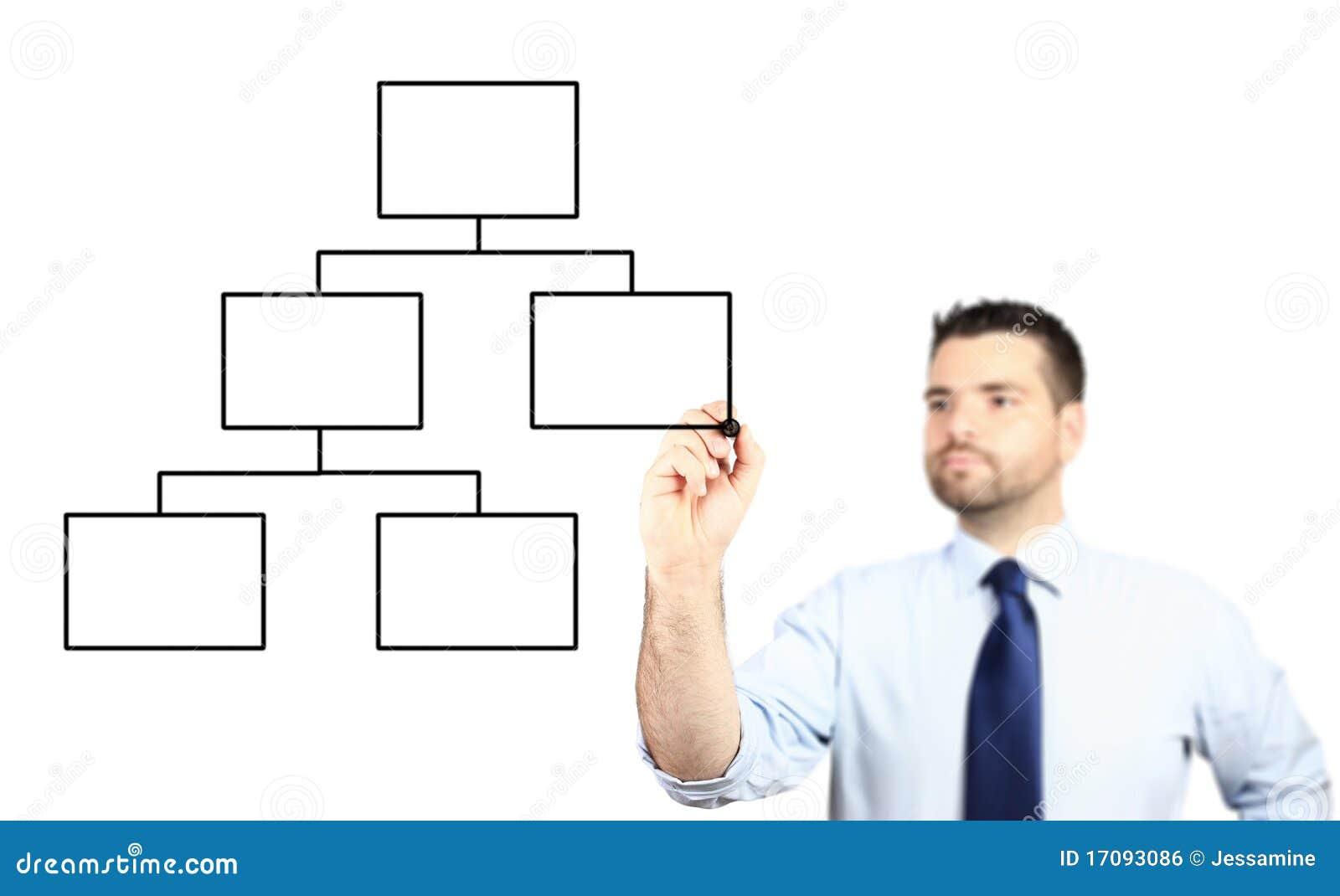 взрослый чертеж диаграммы бизнесмена