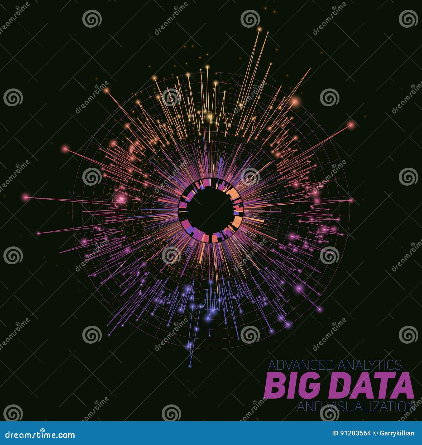 Визуализирование данным по вектора абстрактное красочное круглое большое Футуристический дизайн infographics Визуальная сложность