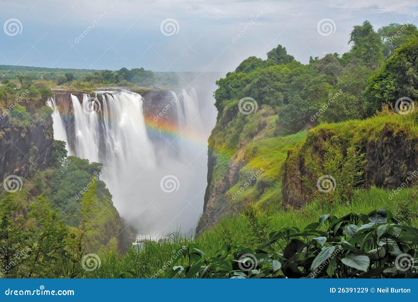 Вичториа Фаллс, Зимбабве