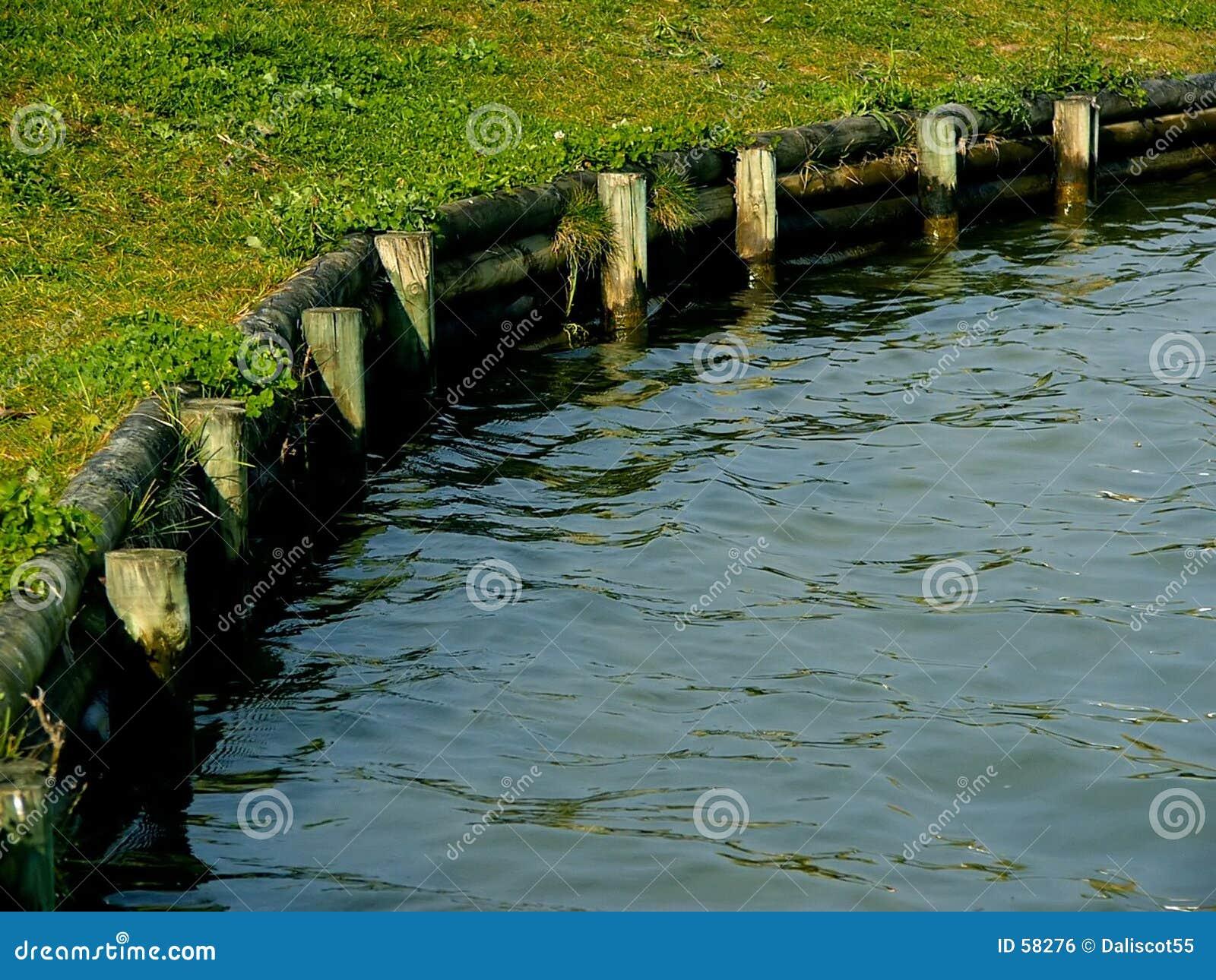 вода граници