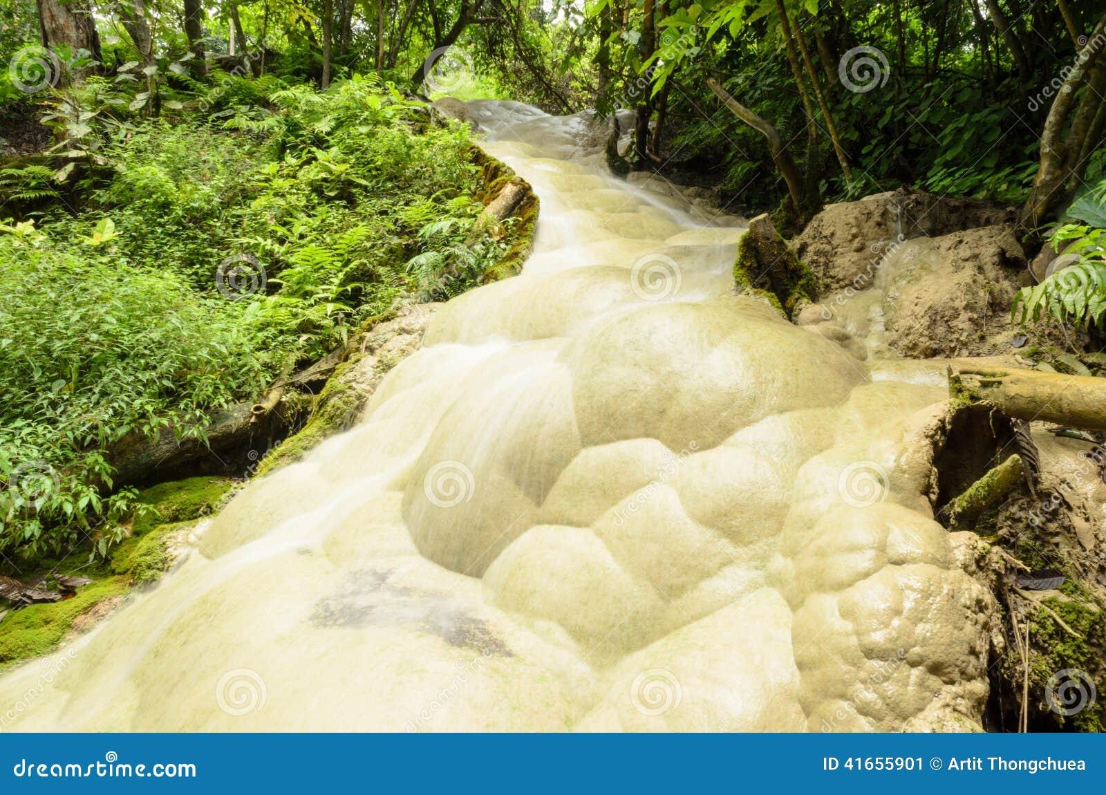 Водопады в лесе весной