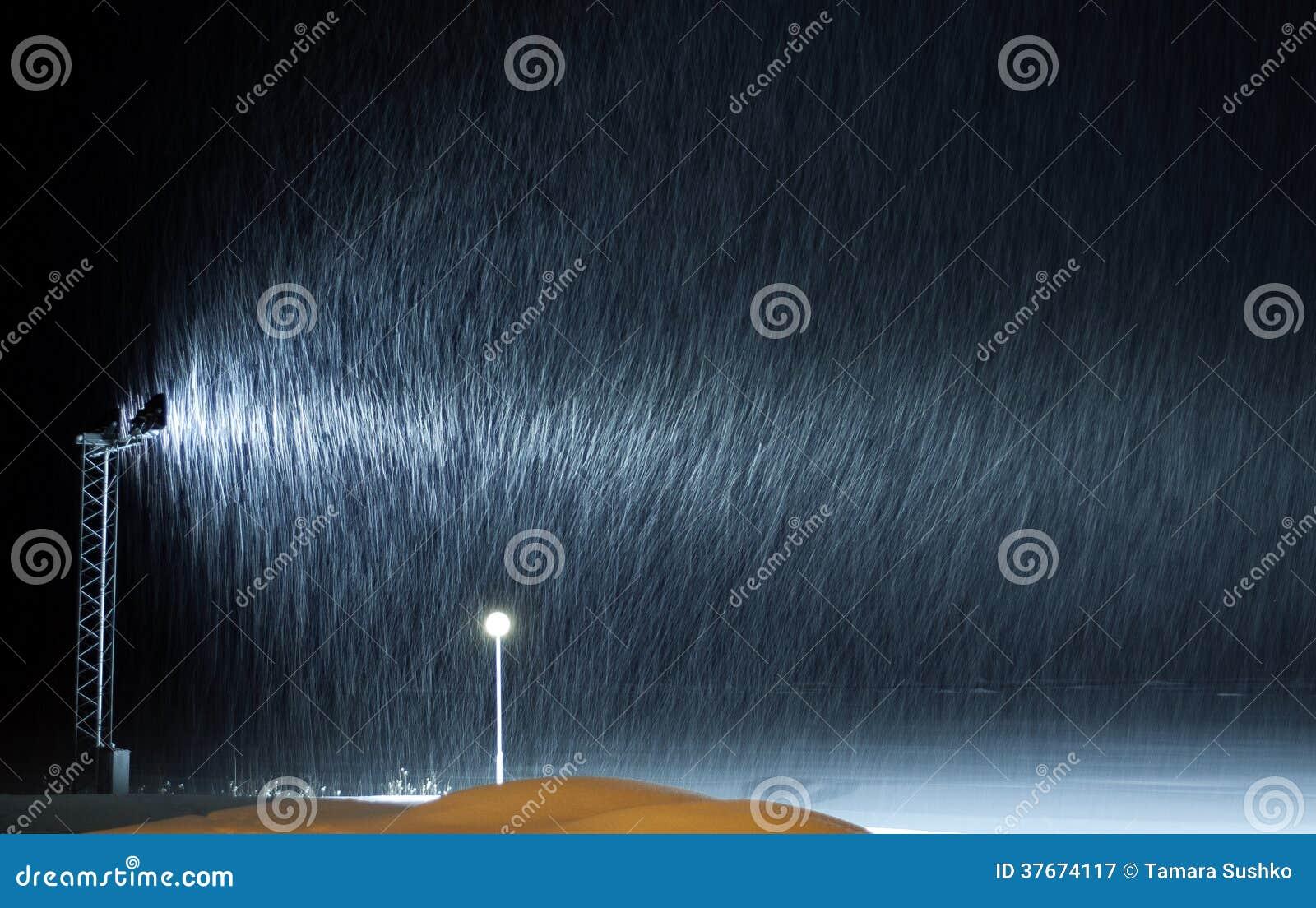 Влияние снега