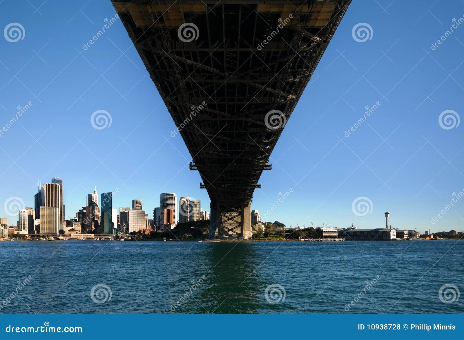 гавань Сидней cbd моста