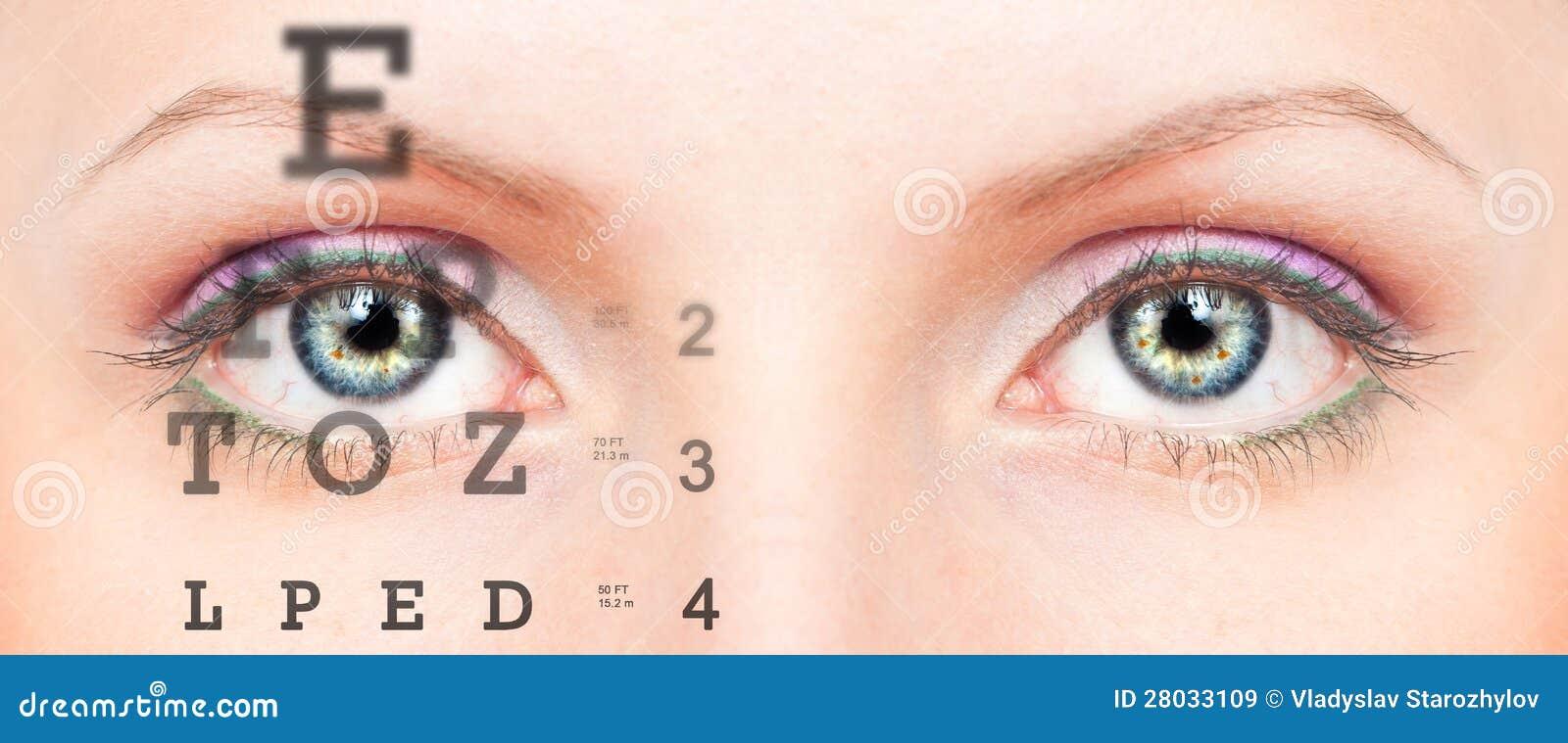 Глаз с диаграммой зрения испытания