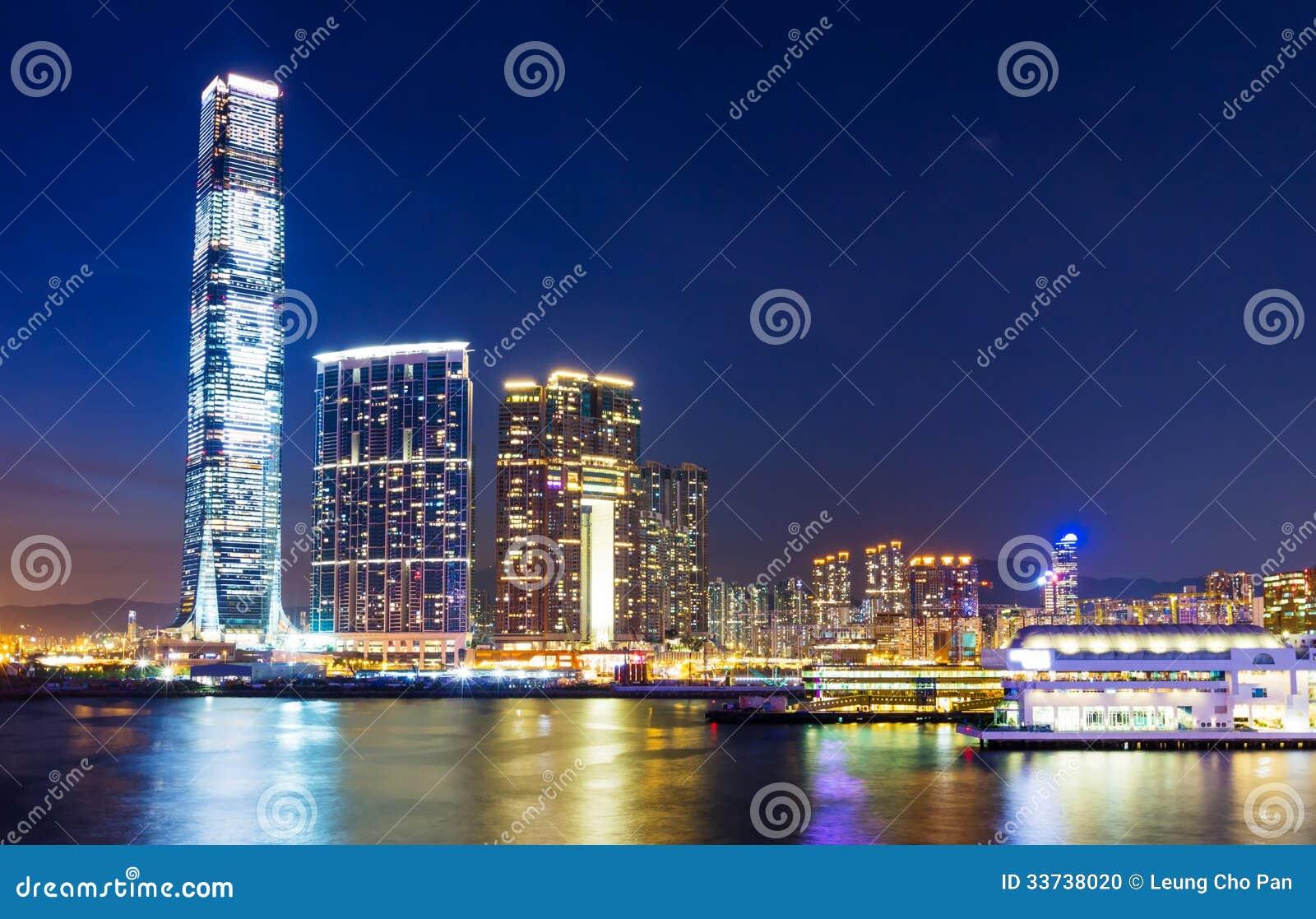 Горизонт Kowloon
