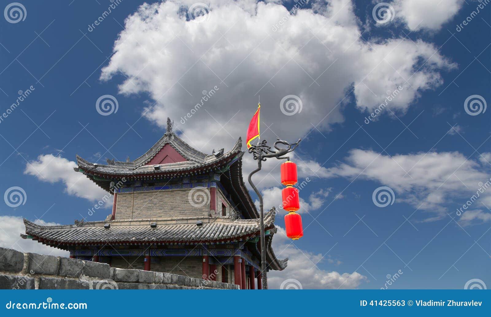 Городища Xian (Sian, Сианя) старая столица Китая