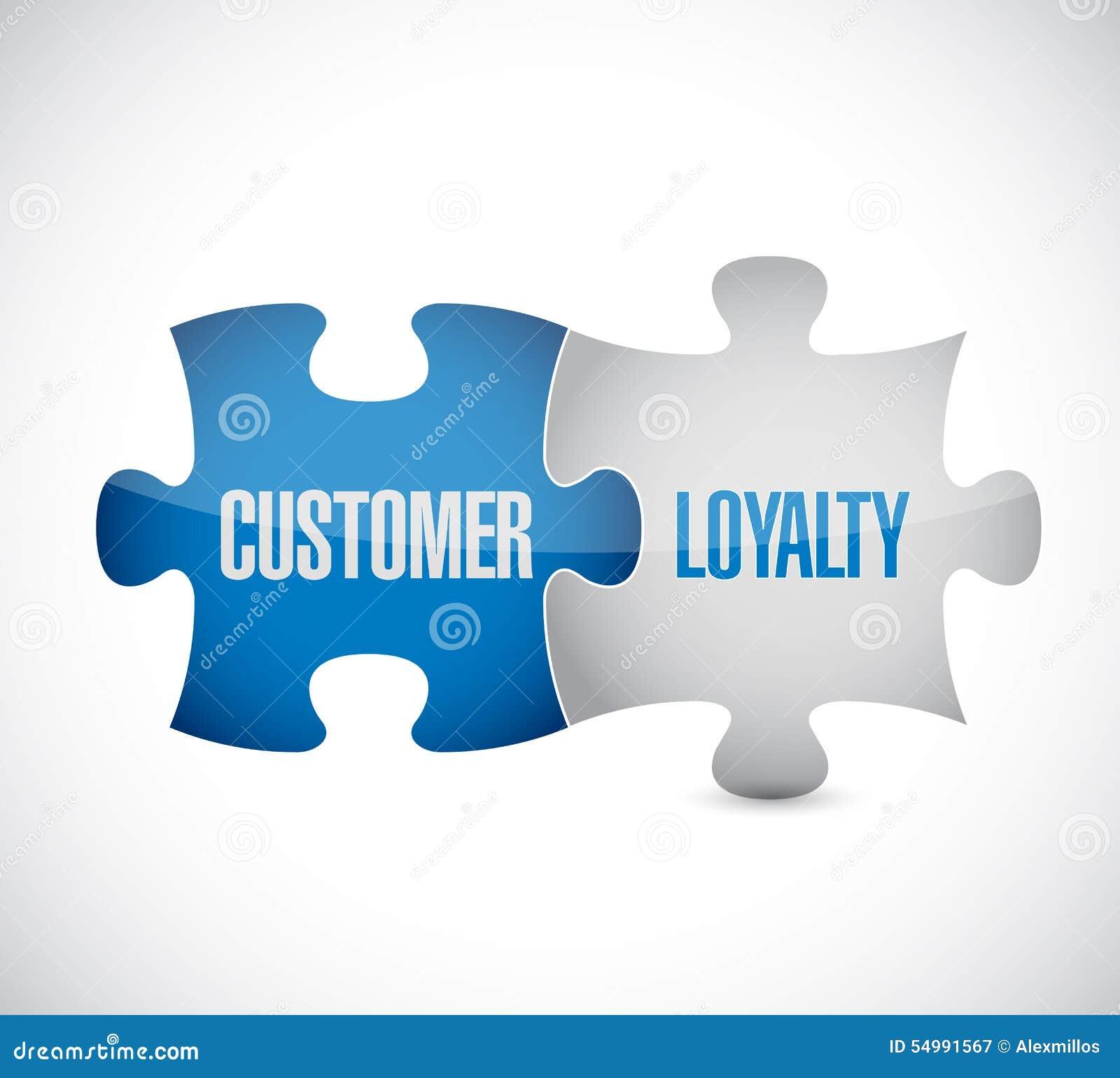 головоломка преданности клиента соединяет концепцию знака