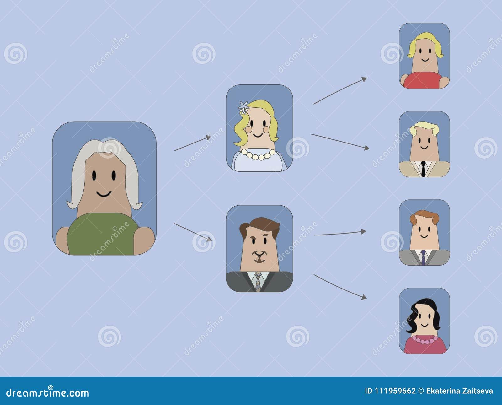 Группа в составе значки вектора с чертежами людей и стрелки объединяются в команду иерархия на голубой предпосылке