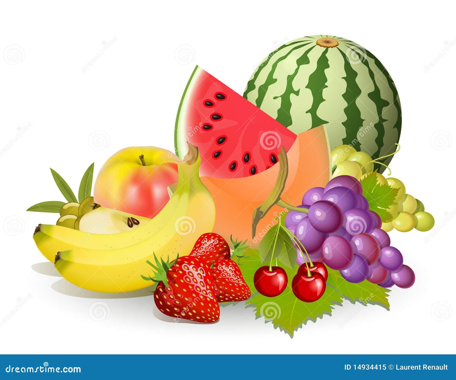 группы плодоовощей