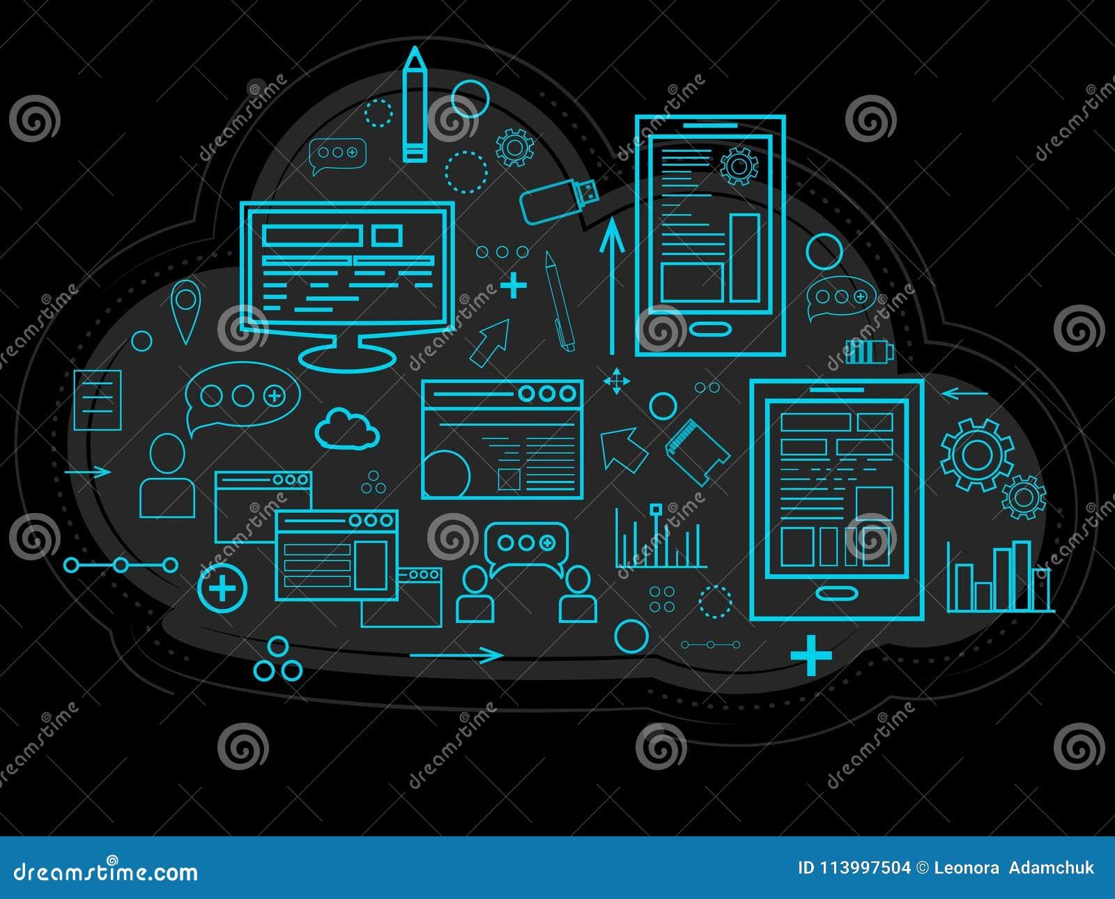 Данные по облака хранятся на сервере, информации о людях, диаграммах, отчетах, памяти работы и установках Документы линейно