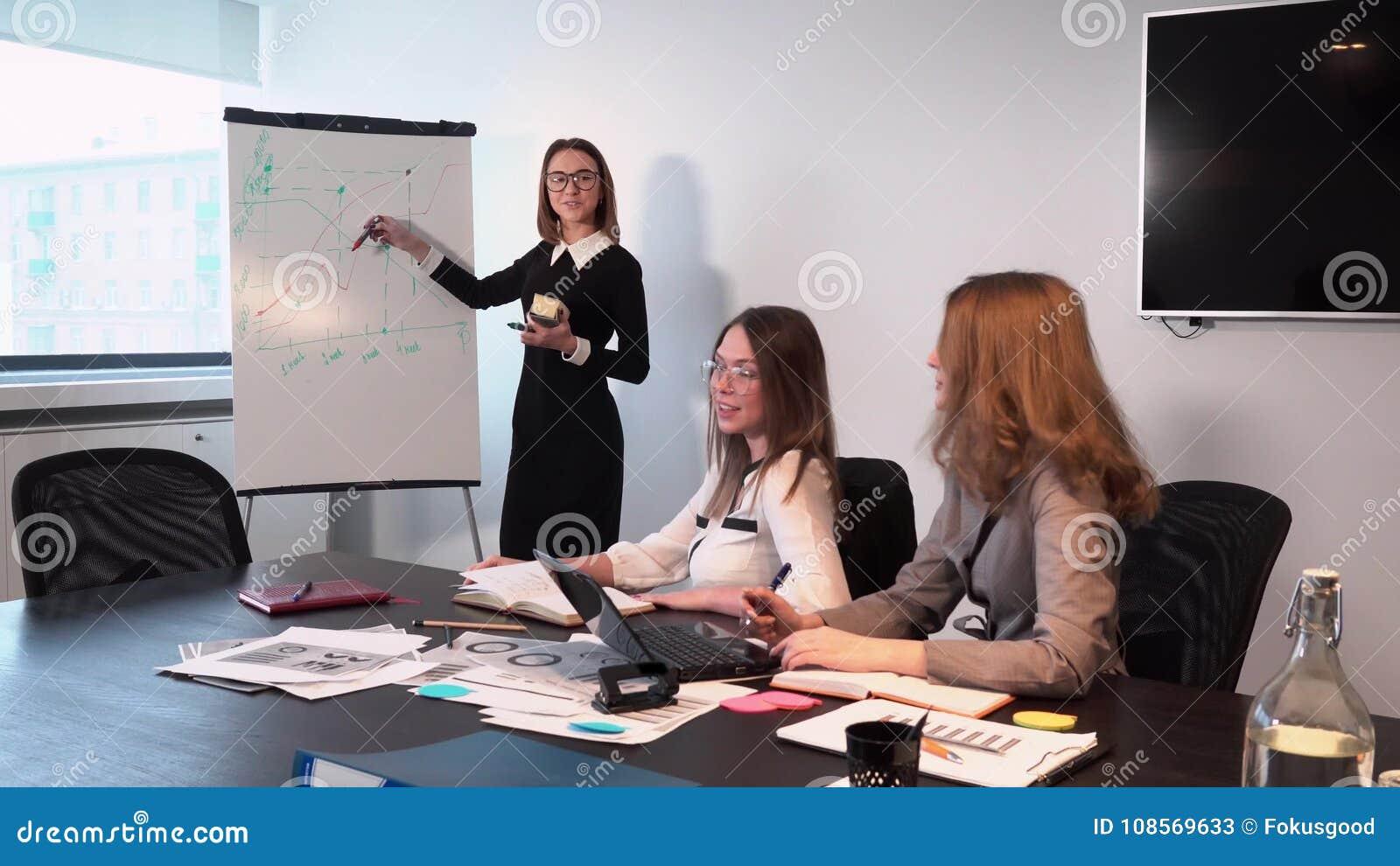 Работа на телевиденье для девушек работа для девушки в ростове на дону без опыта работы