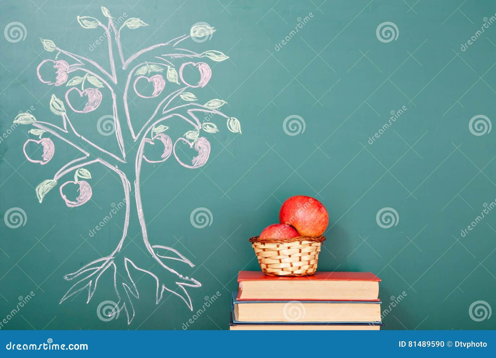 Дерево знания