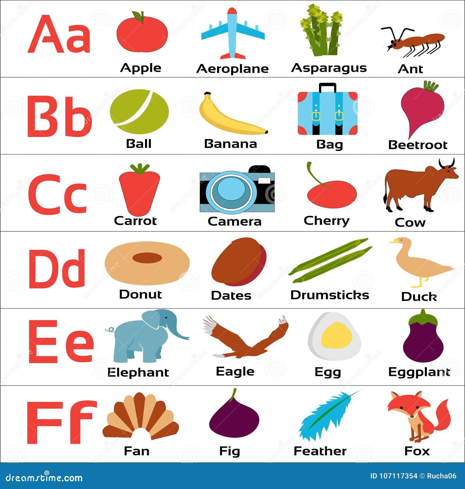 Детск-алфавиты-abcdef для малых детей