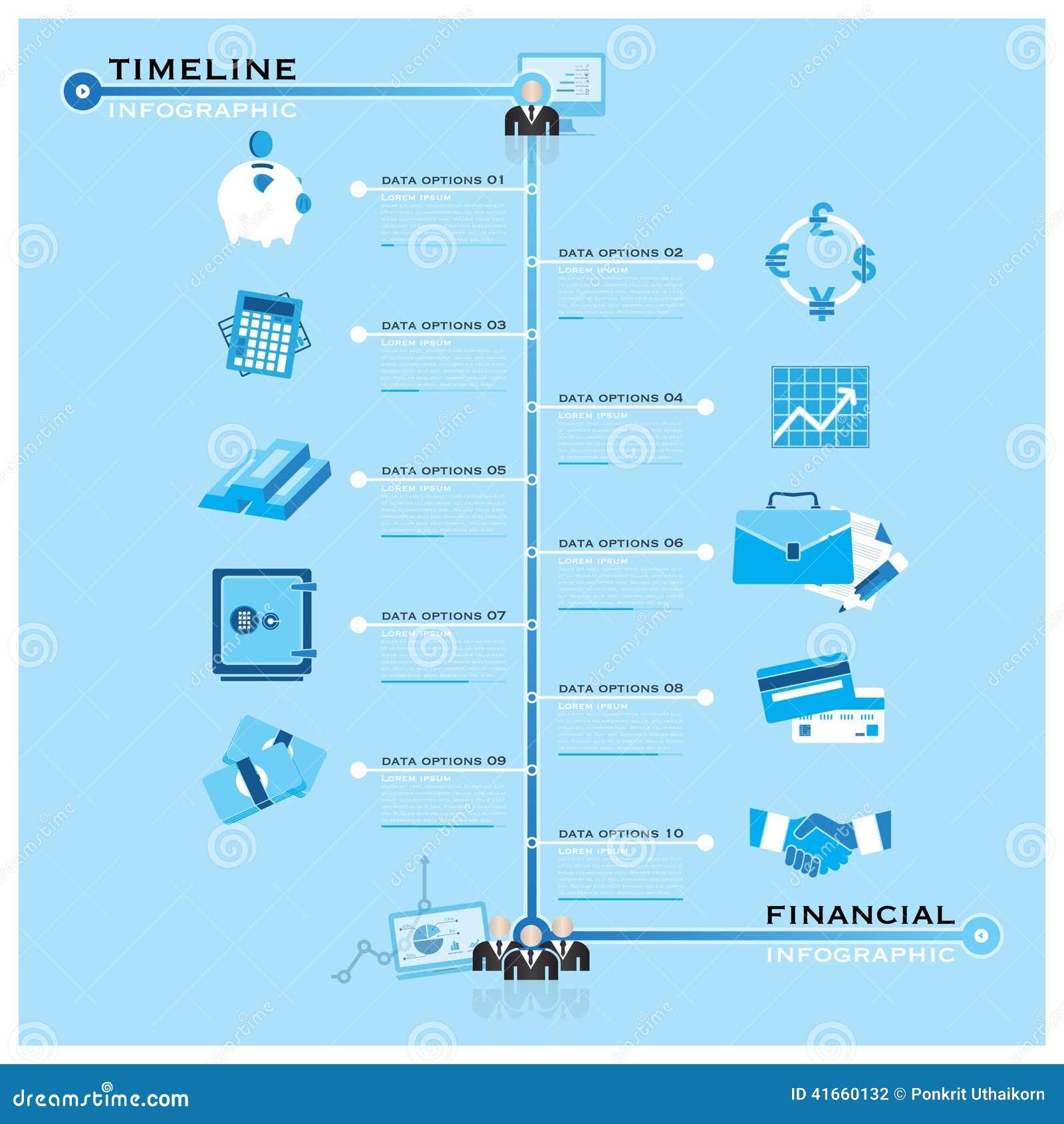 Дело финансовое Infographic срока