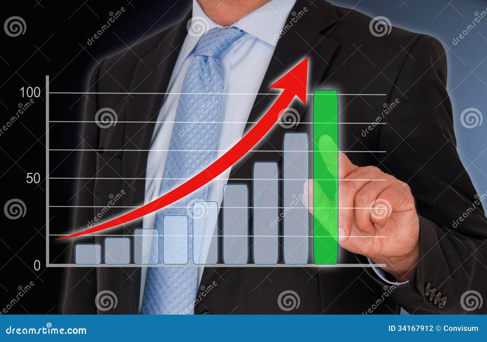 Диаграмма в виде вертикальных полос эффективности бизнеса