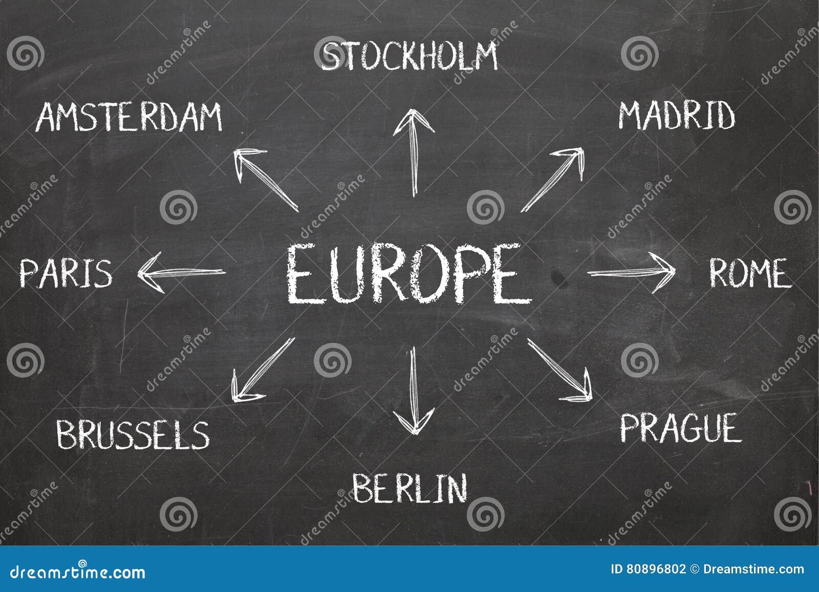 Диаграмма Европы на классн классном