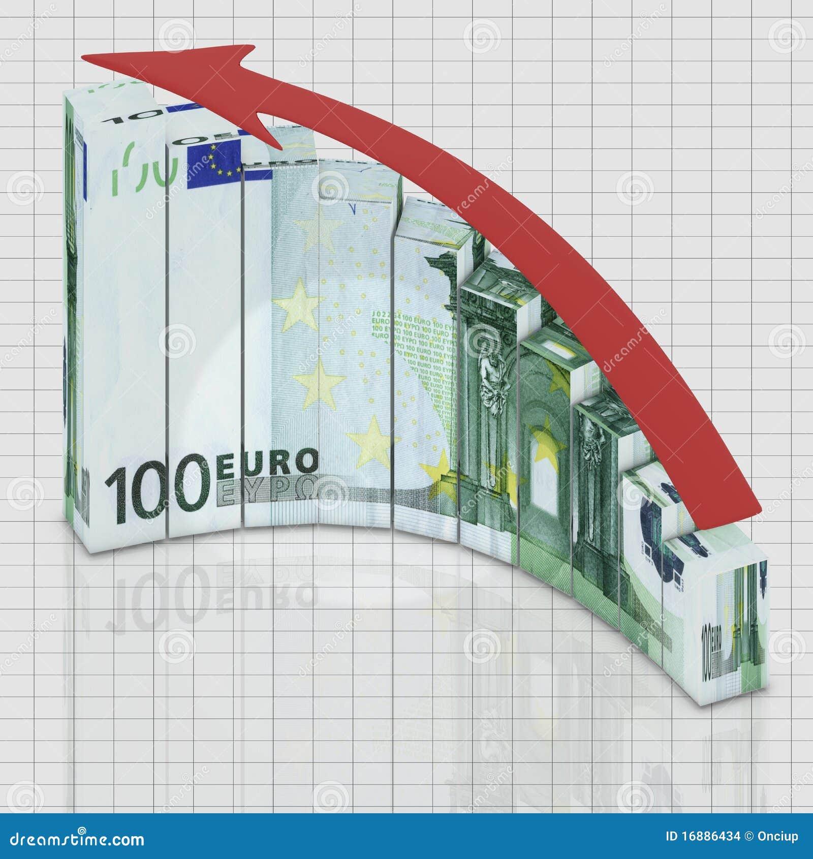 диаграмма евро растет