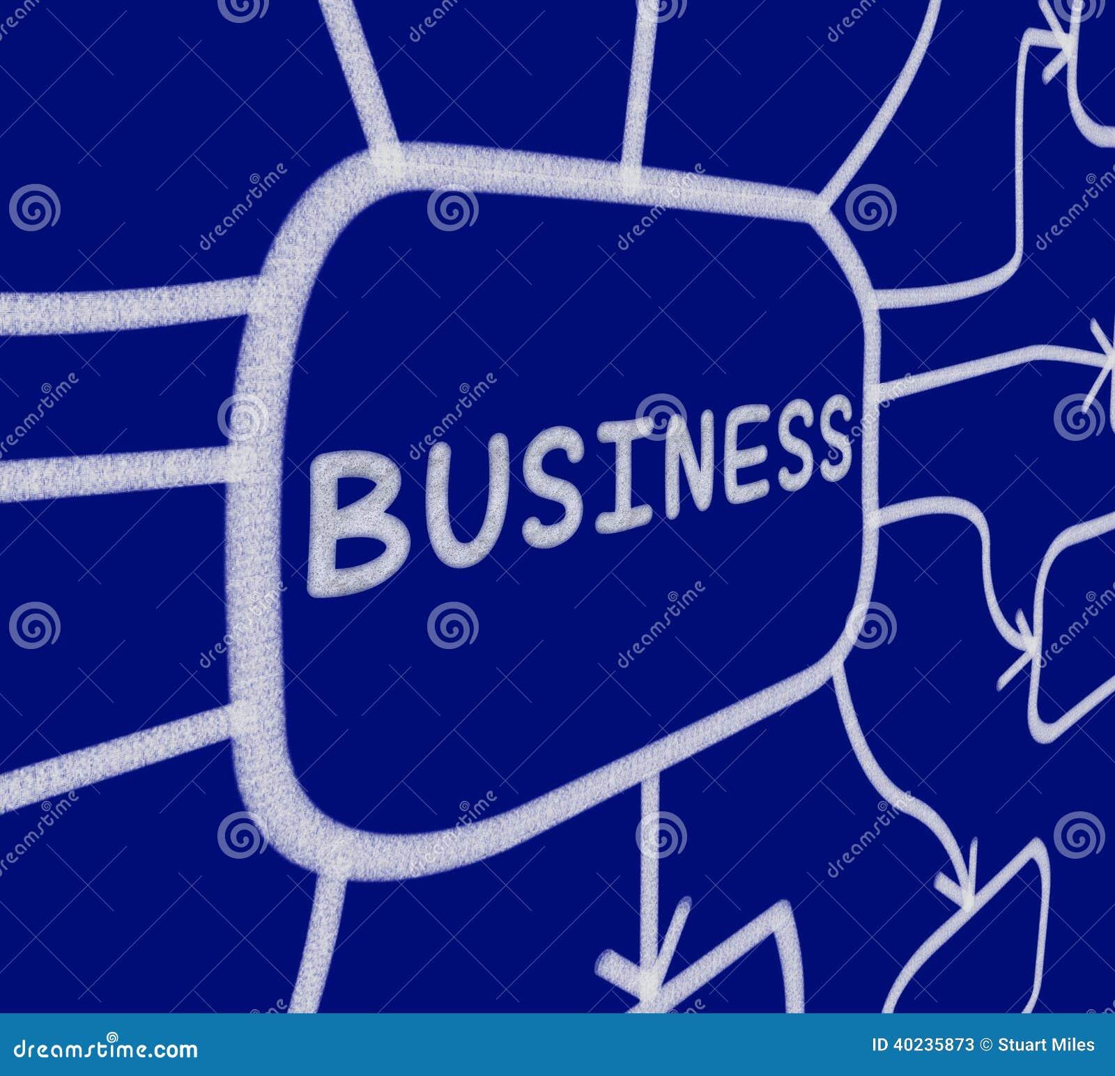 Диаграмма дела показывает предприятие корпоративной организации r