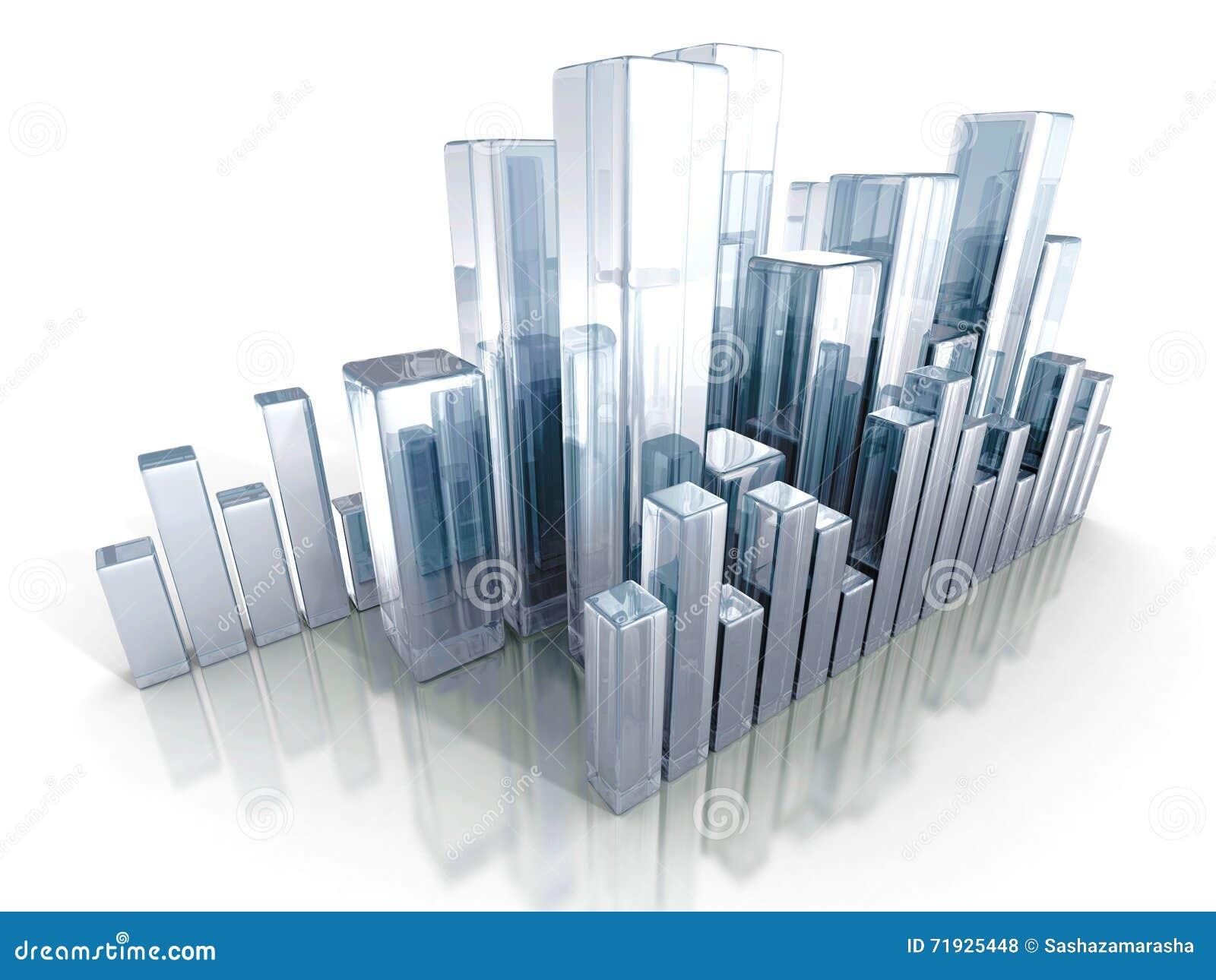 Диаграмма диаграммы в виде вертикальных полос дела финансовая на белой предпосылке