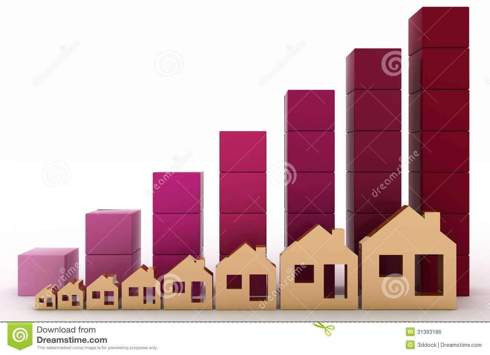 Диаграмма роста в ценах недвижимости