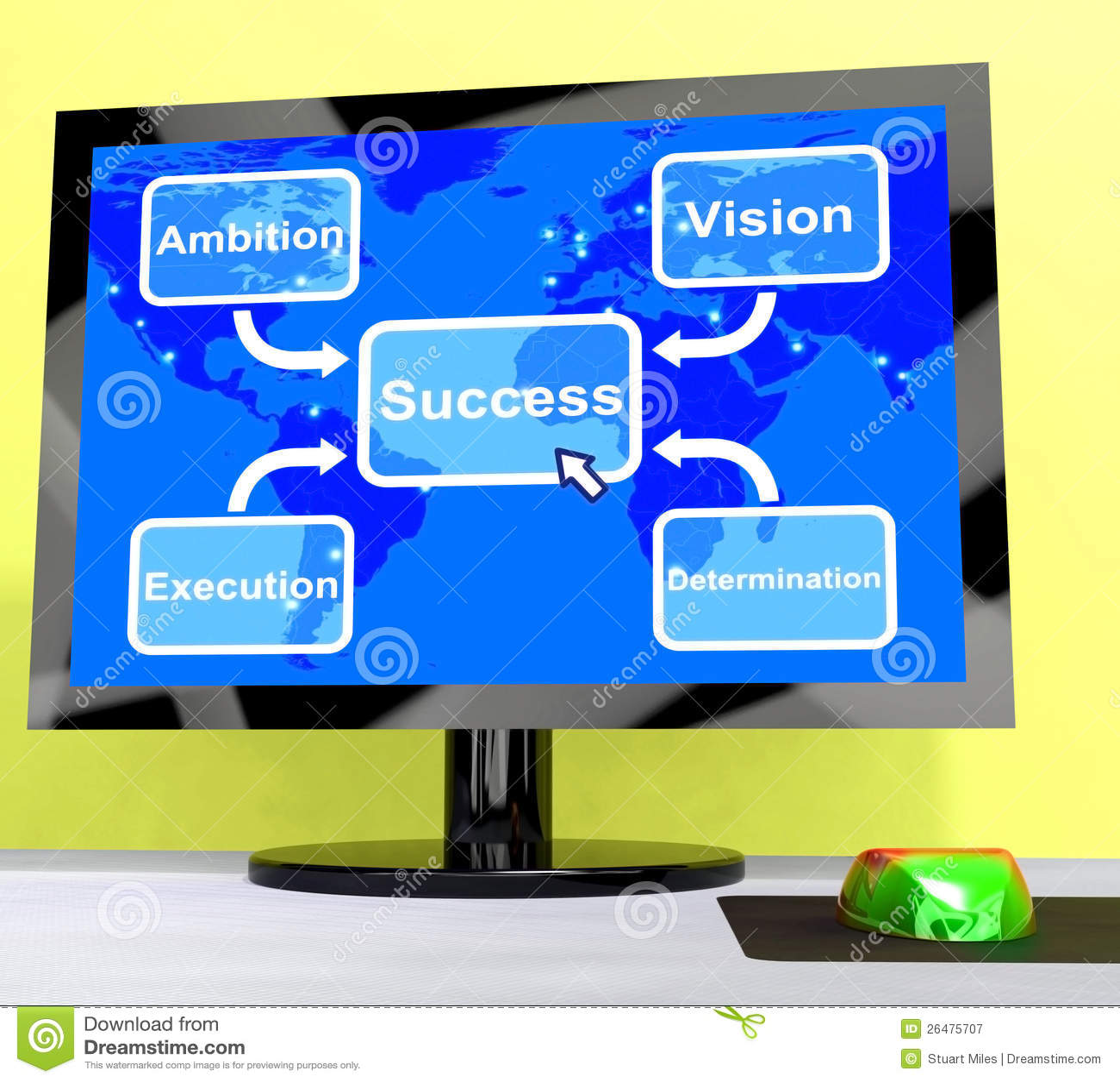 Диаграмма успеха показывая зрение и определение