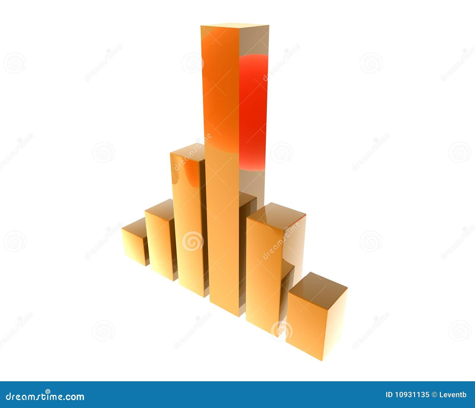 диаграмма финансов 3d