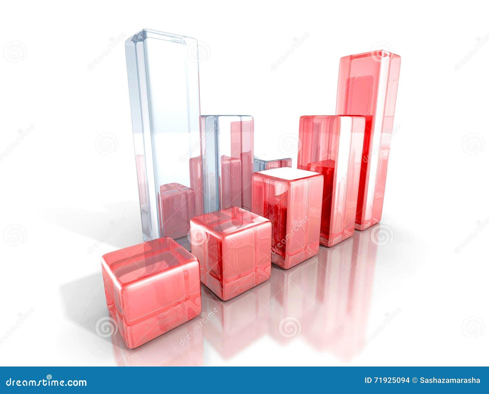 Диаграммы стеклянного бара финансовые на белой предпосылке