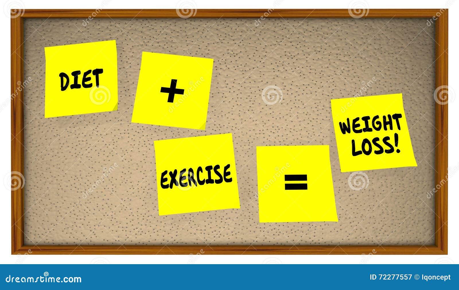 Download Диета плюс тренировка приравнивает успех плана потери веса Иллюстрация штока - иллюстрации насчитывающей здорово, пуль: 72277557