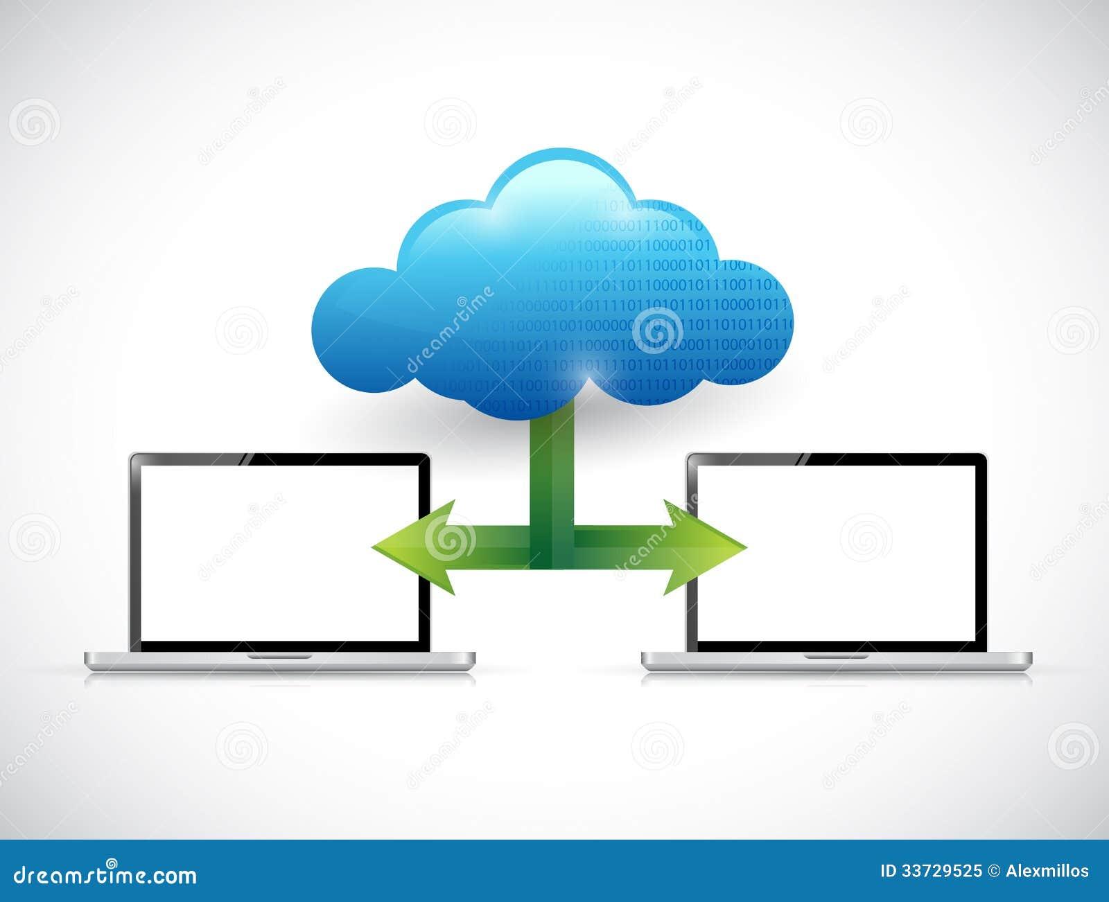 Дизайн иллюстрации вычислительной цепи облака компьтер-книжки