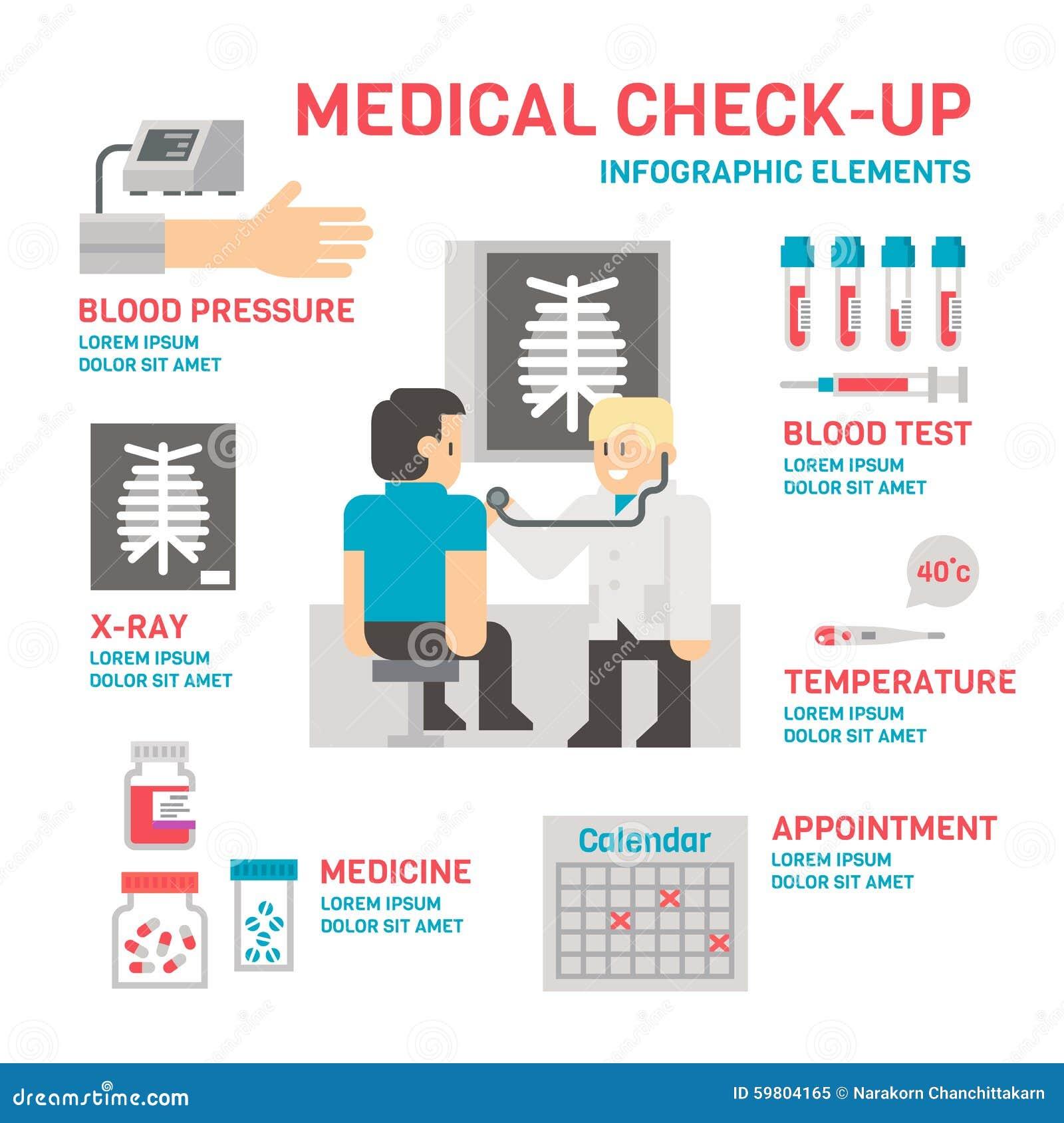 Дизайн медицинского sheckup infographic плоский